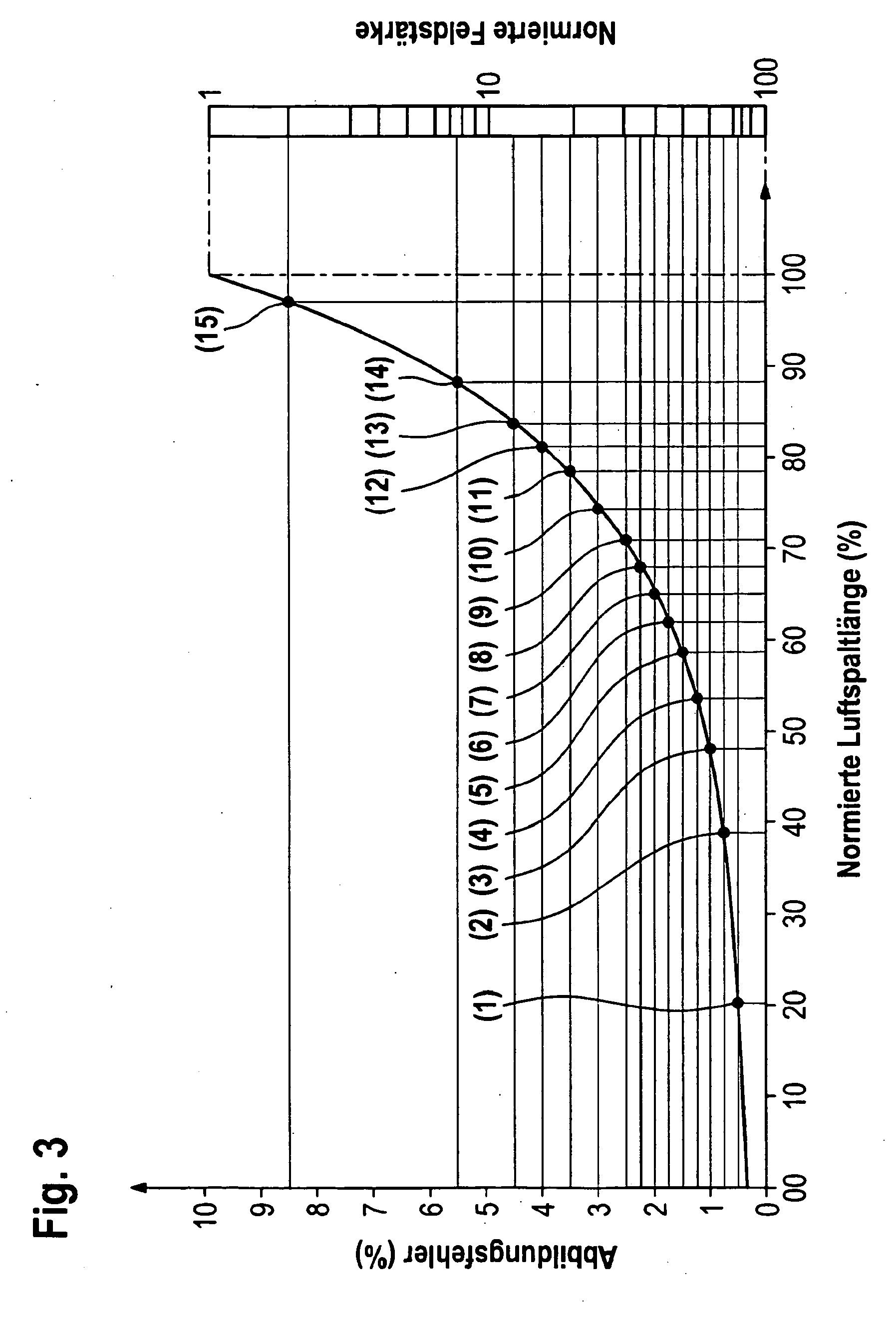 Patent EP1952163B1 - Method for determining the encoder mapping ...