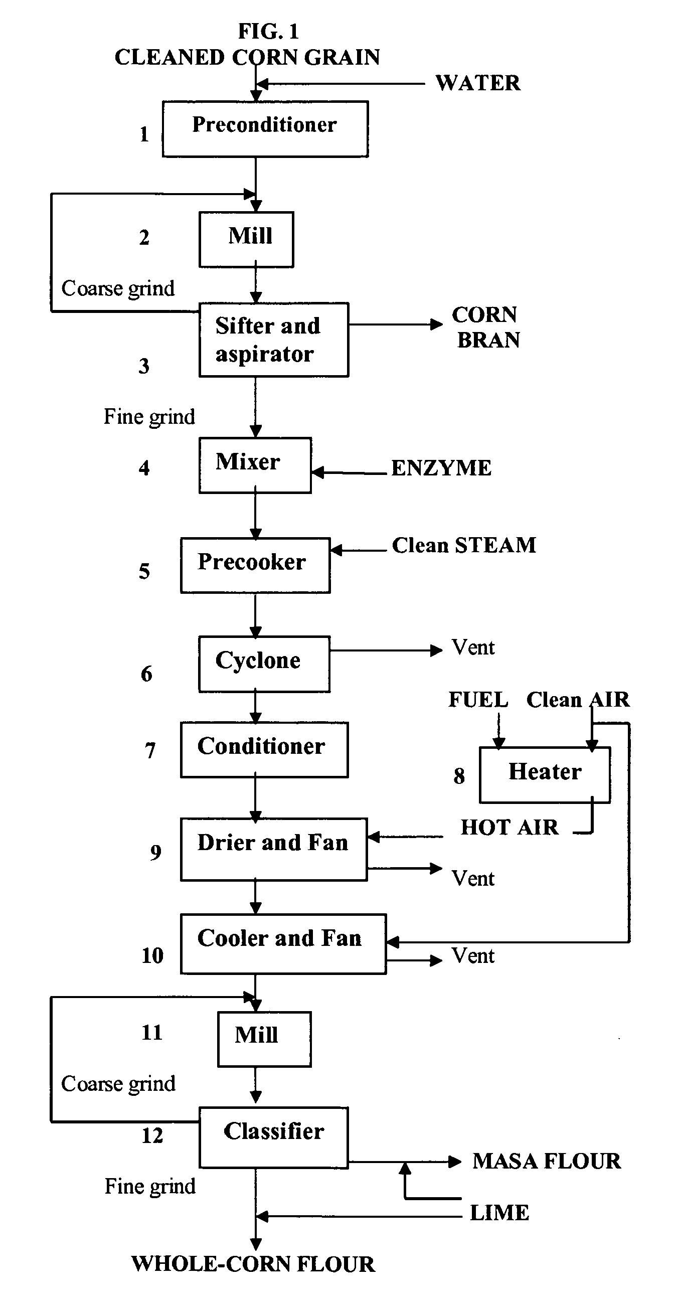 yakult flow chart college paper academic writing service rh fyhomeworkmlpx afvallenbuik info Process Flow Diagram Template Application Process Flow Diagram