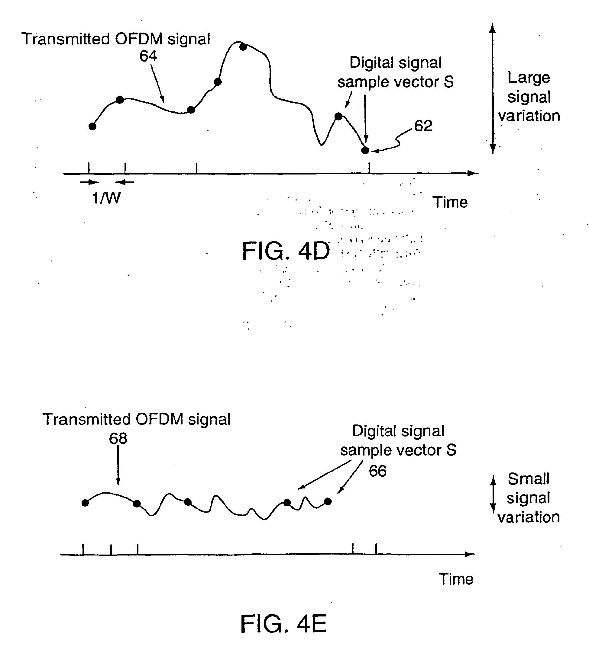 patent ep1981204b1 signalisierungsverfahren in einem fdm system mit mehrfachem zugriff. Black Bedroom Furniture Sets. Home Design Ideas