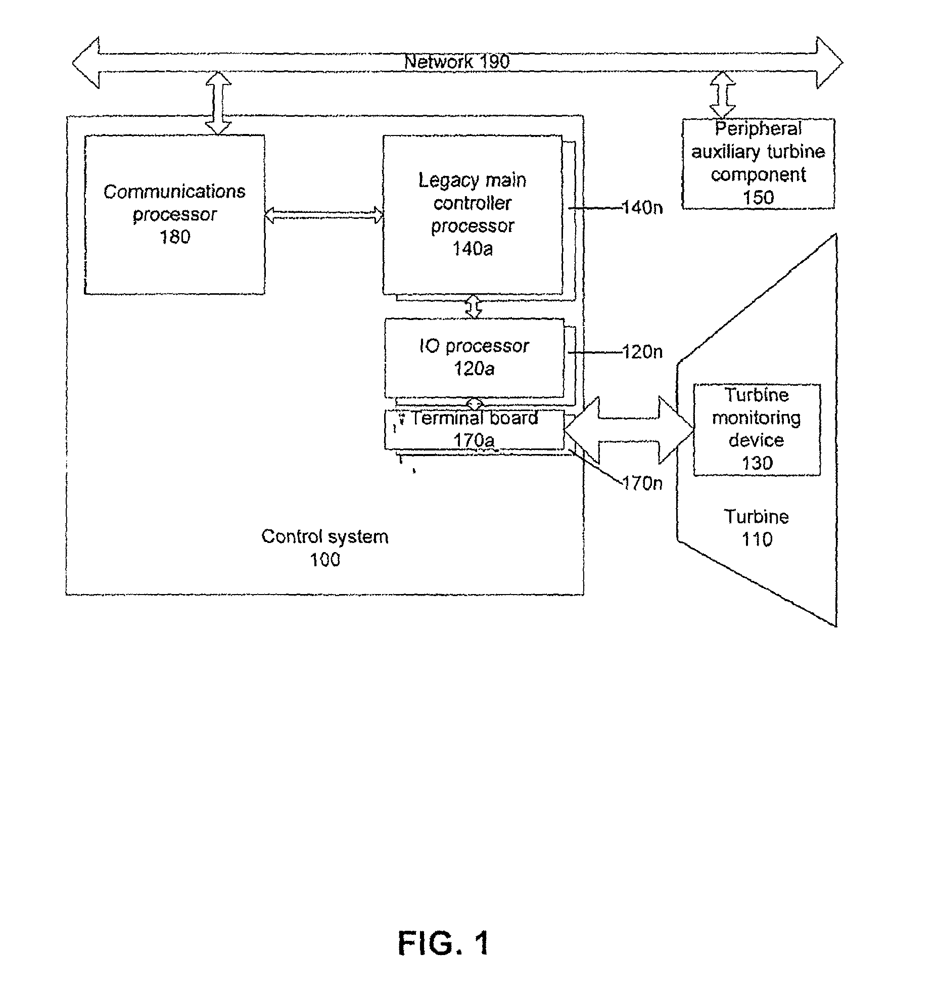 Patent EP A1 Methods and systems for modifying turbine