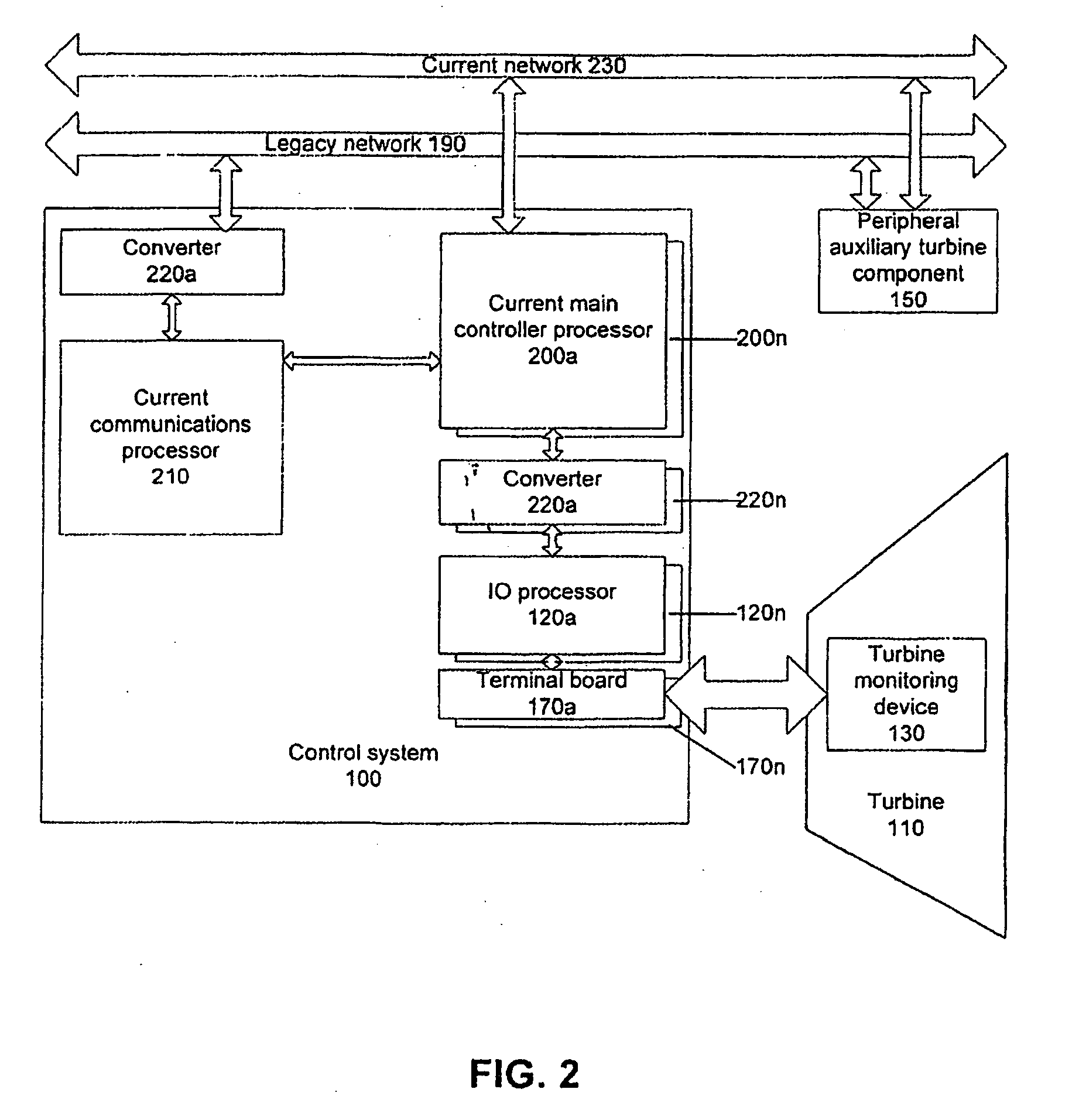Patent EP B1 Methods and systems for modifying turbine