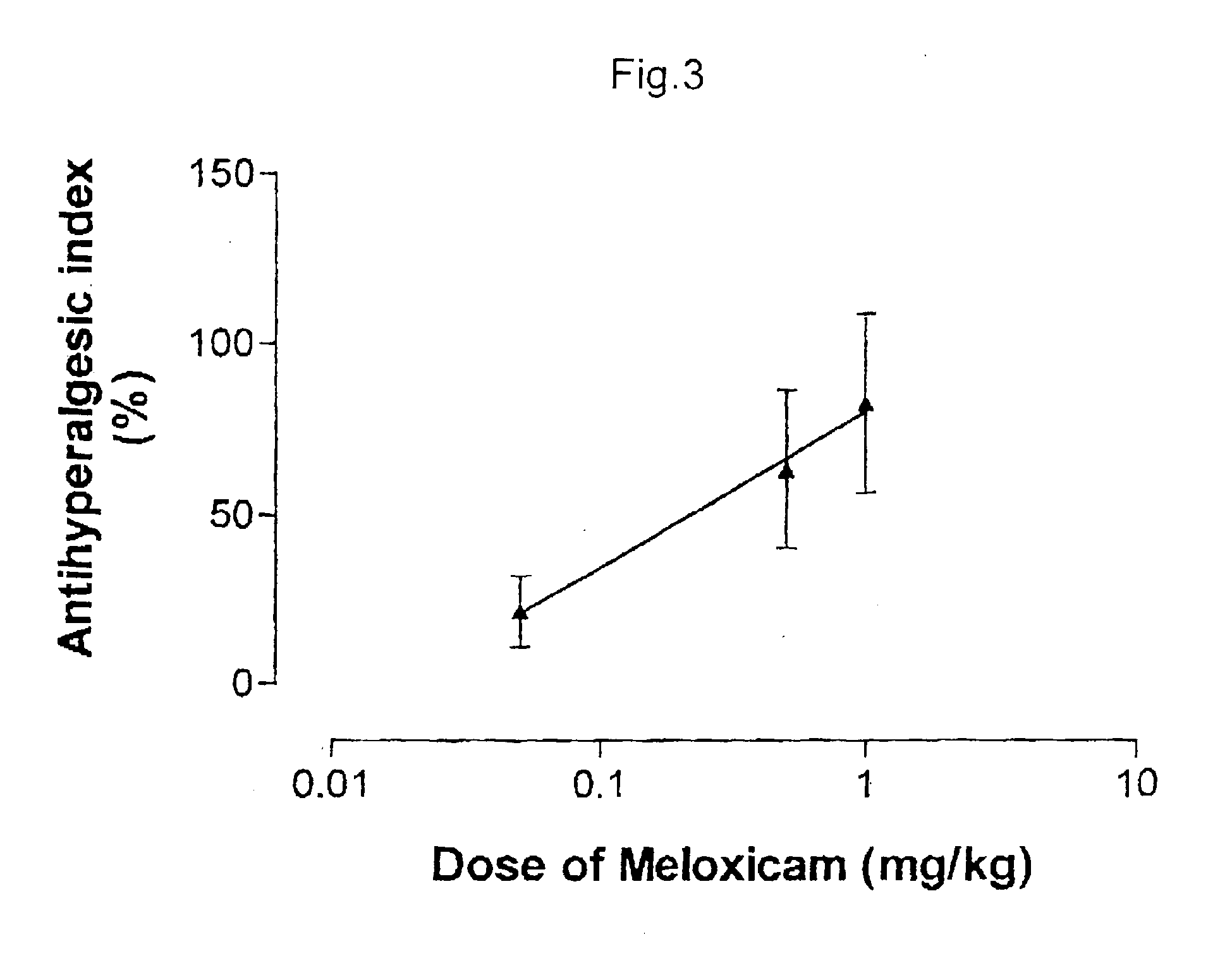 Meloxicam 7.5 dose.doc - Patent Drawing