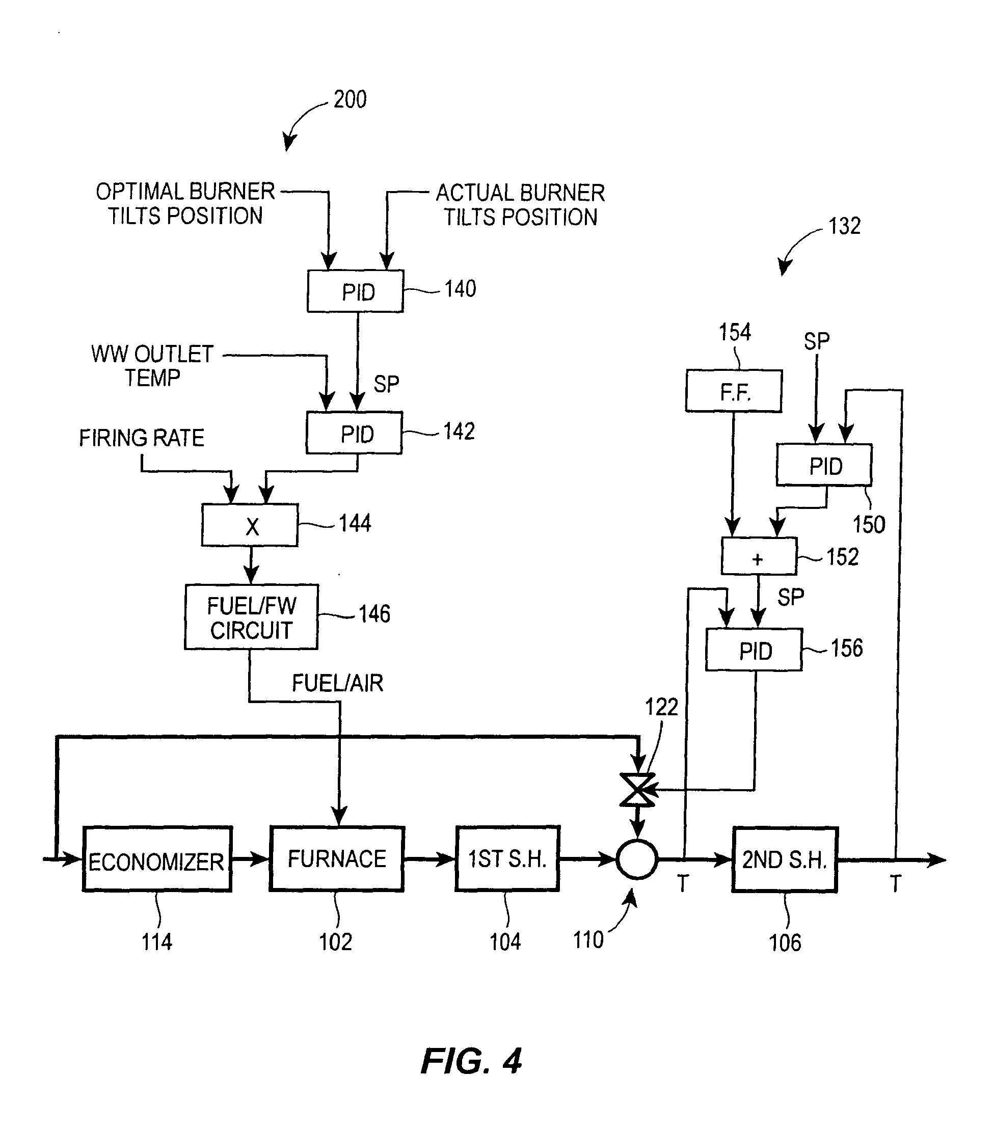 Patent EP A2 Steam temperature control in a boiler system