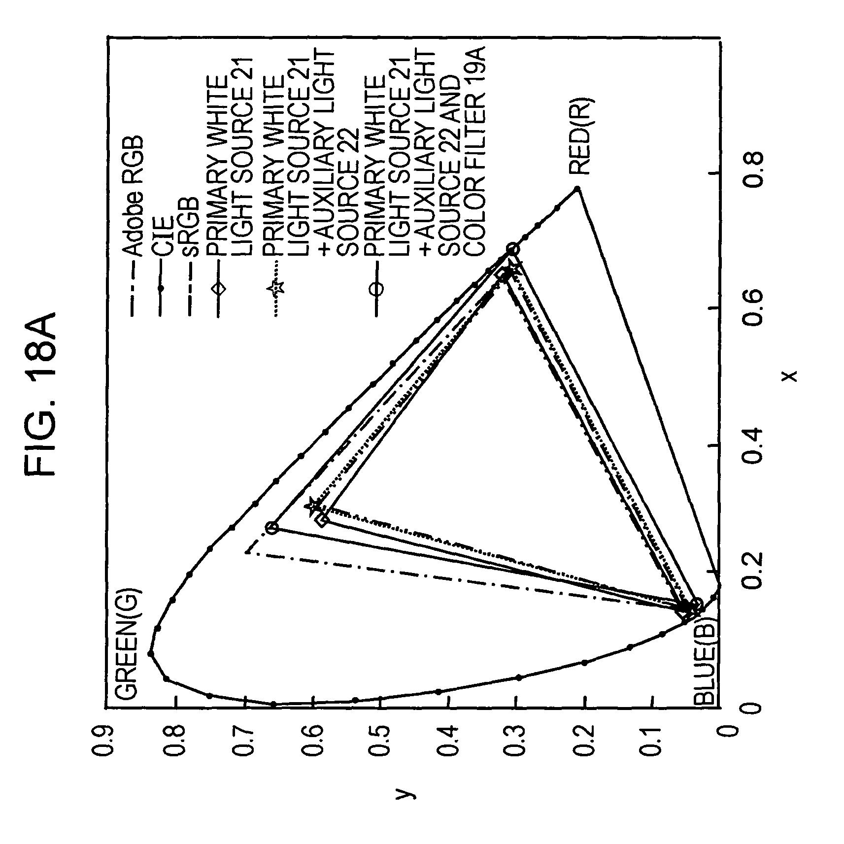patent ep2111048a1 appareil proc d d enregistrement appareil de sRGB Table patent drawing
