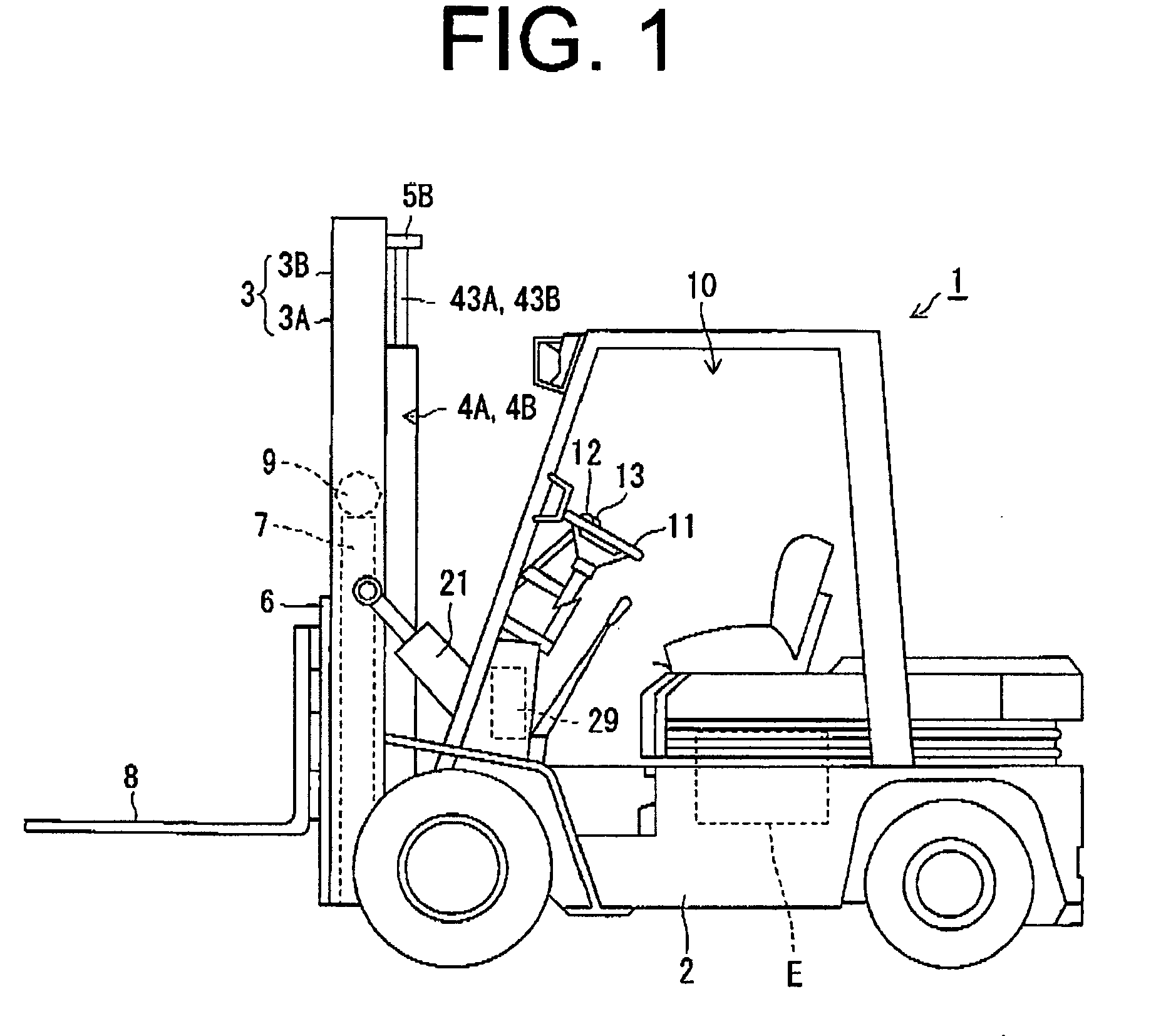Diagram Of A Fork : Rough terrain forklift diagram imageresizertool