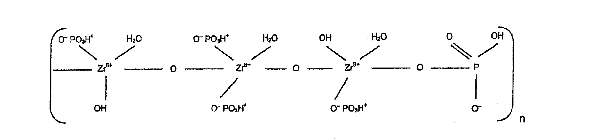Zirconium Phosphate Physical Properties