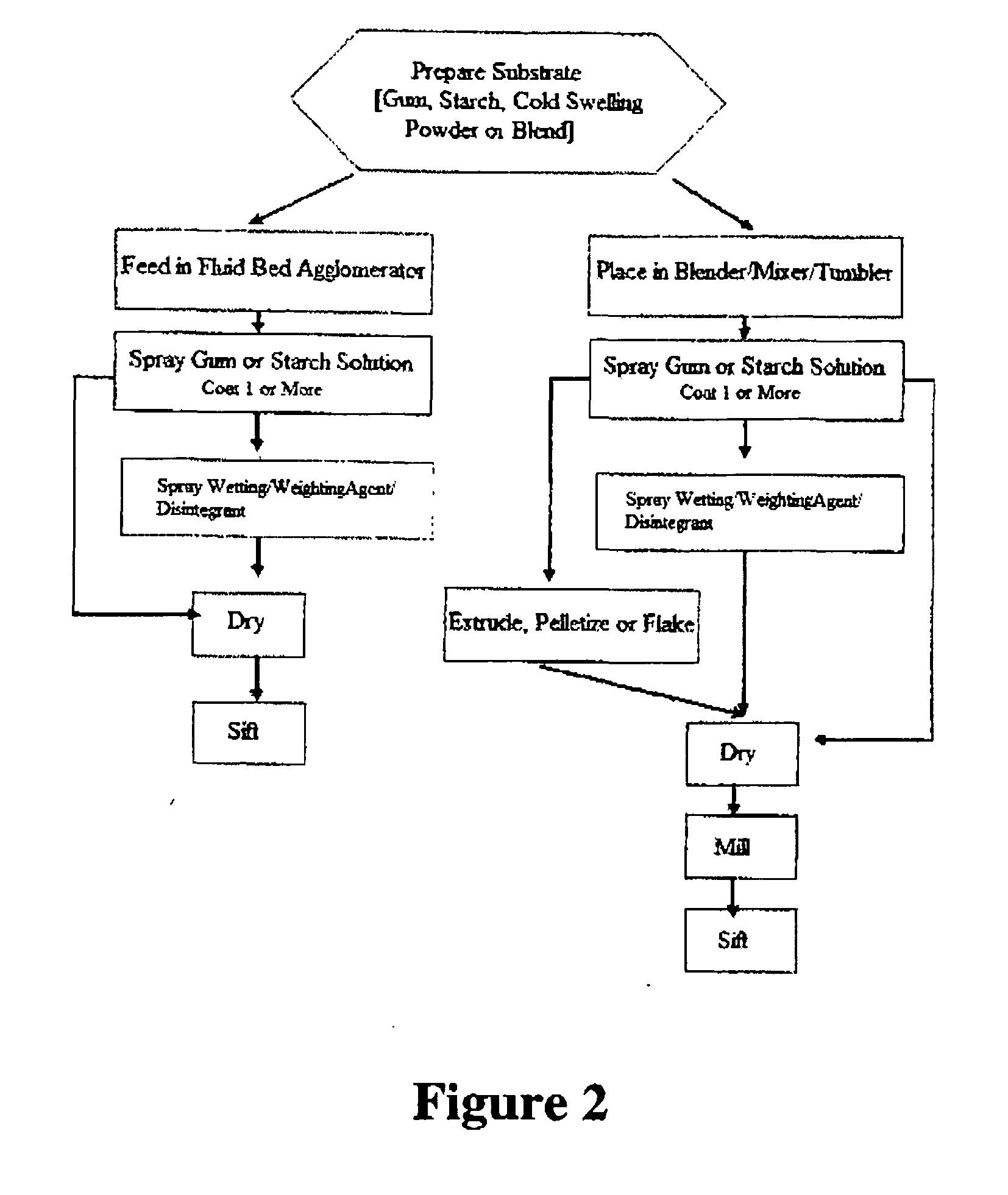 patent ep2200452b1 - super dispersible gums and powders ... xanthan gum process flow diagram