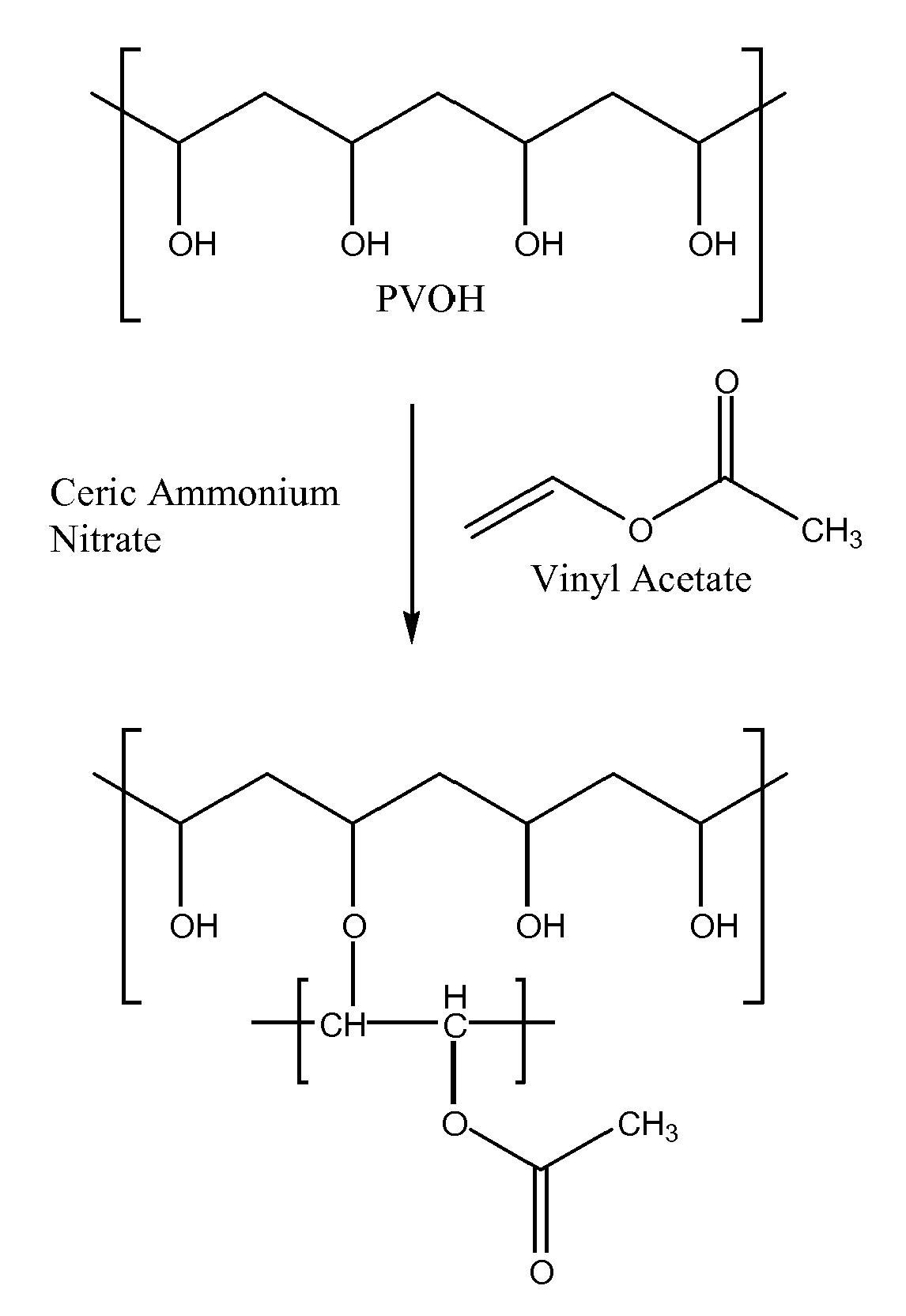 Vinyl Acetate Ethylene Polymer Powder at Best Price in ...  Vinyl Acetate Polymer