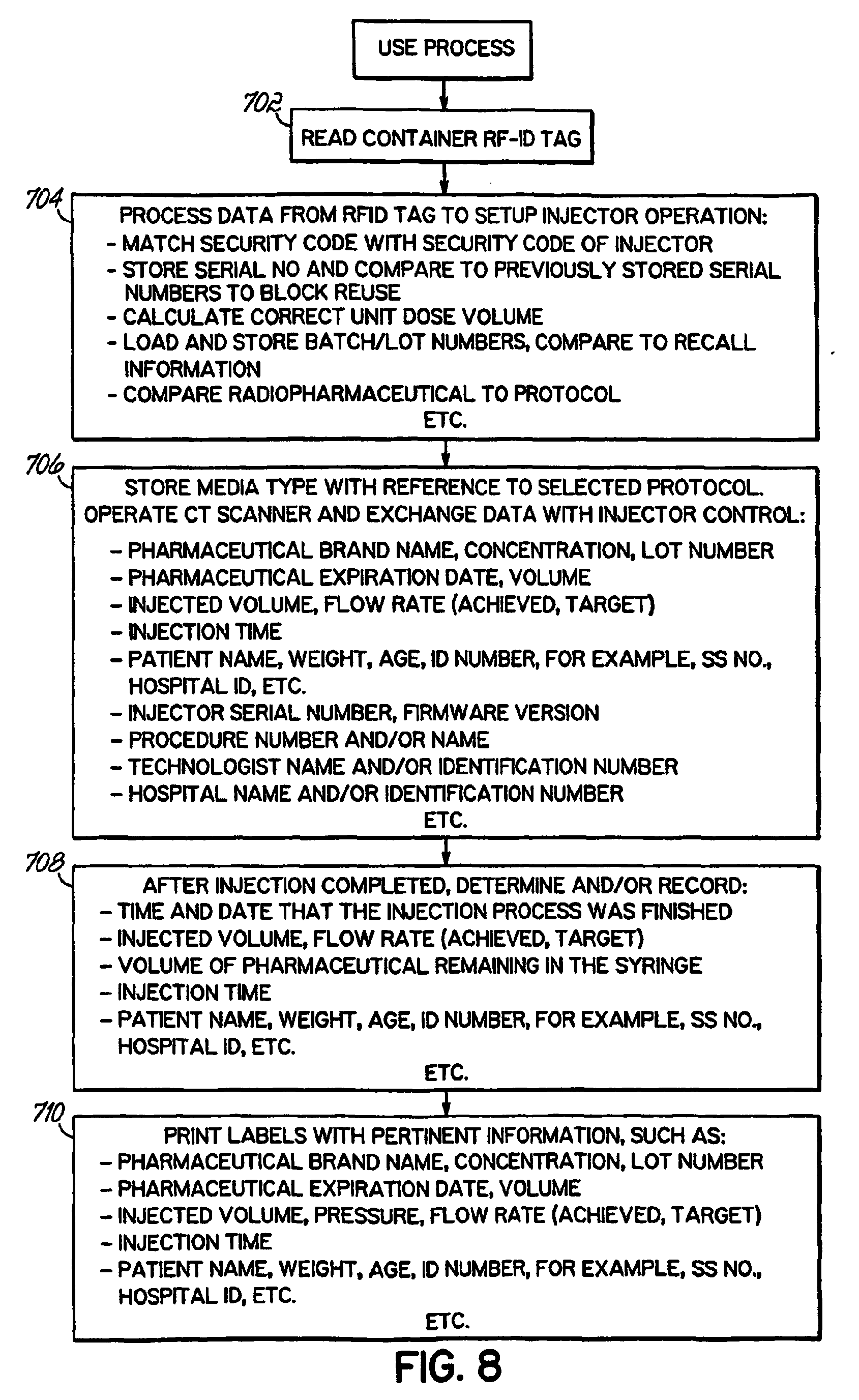 Patent EP2249275B1 - Systems and methods for managing