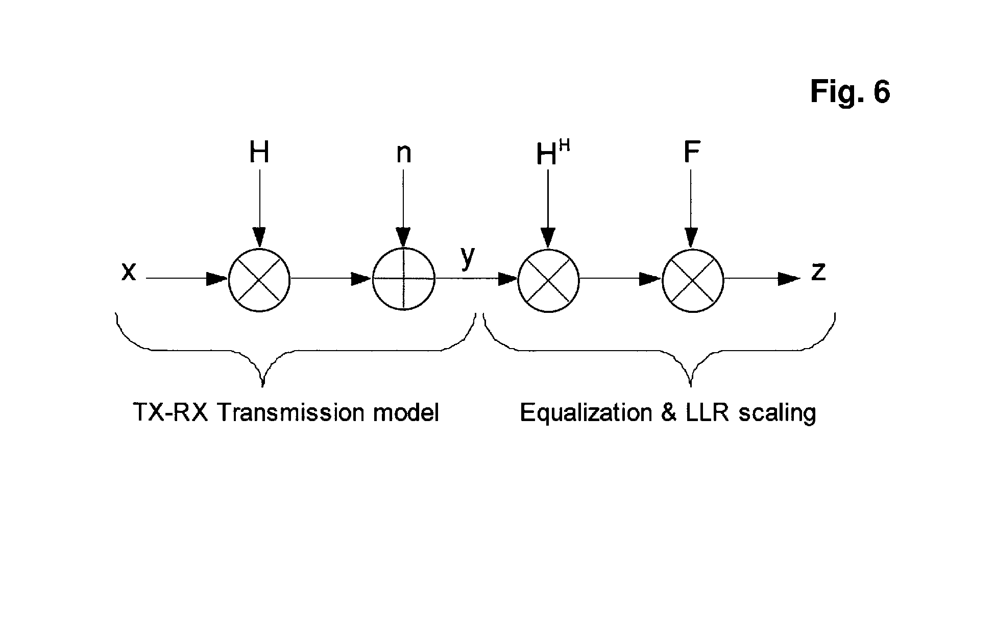 A low complexity mmse for ofdm