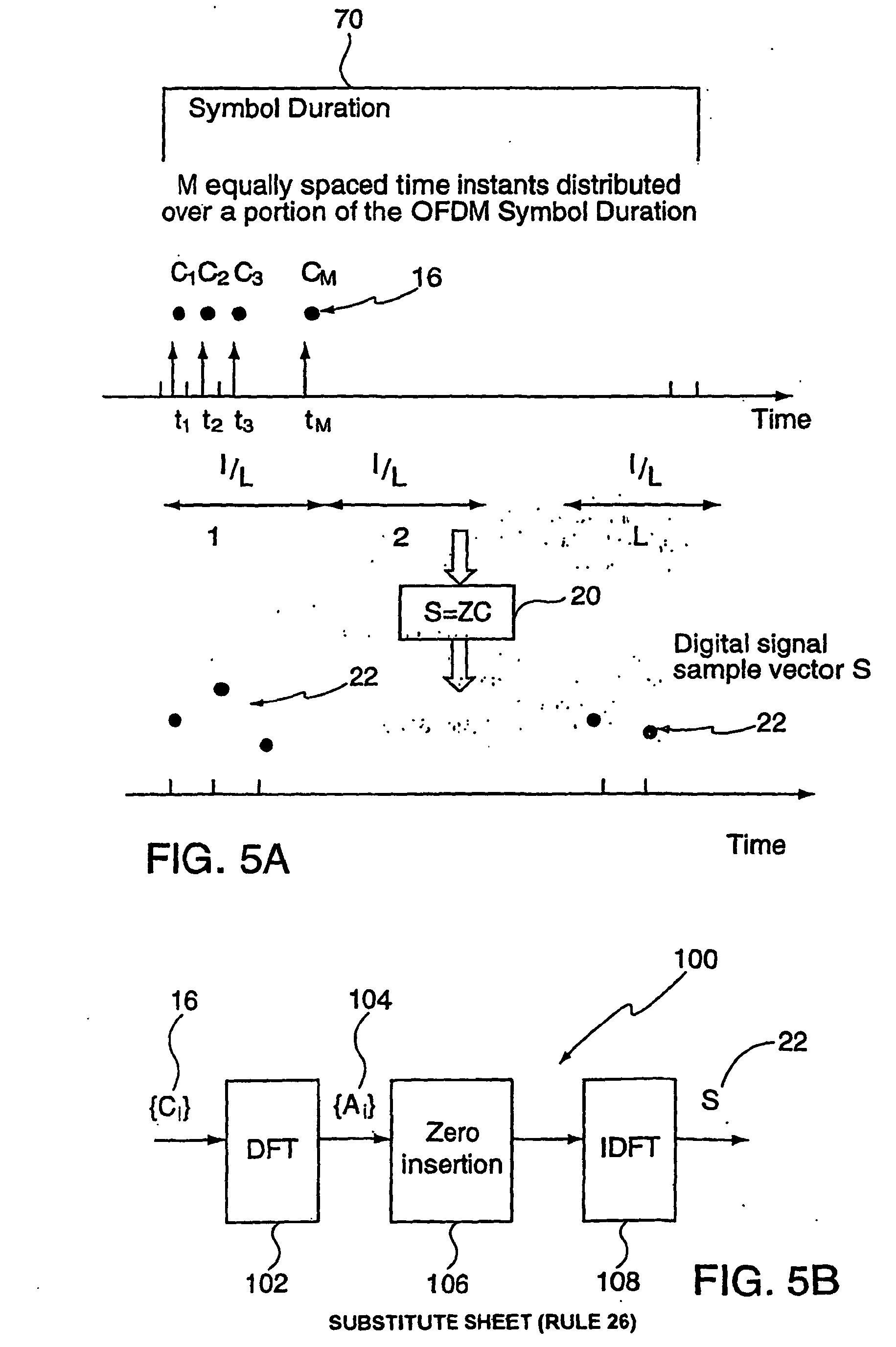 patent ep2299624b1 verfahren zur signalisierung in einem ofdm system mit mehrfachzugriff. Black Bedroom Furniture Sets. Home Design Ideas