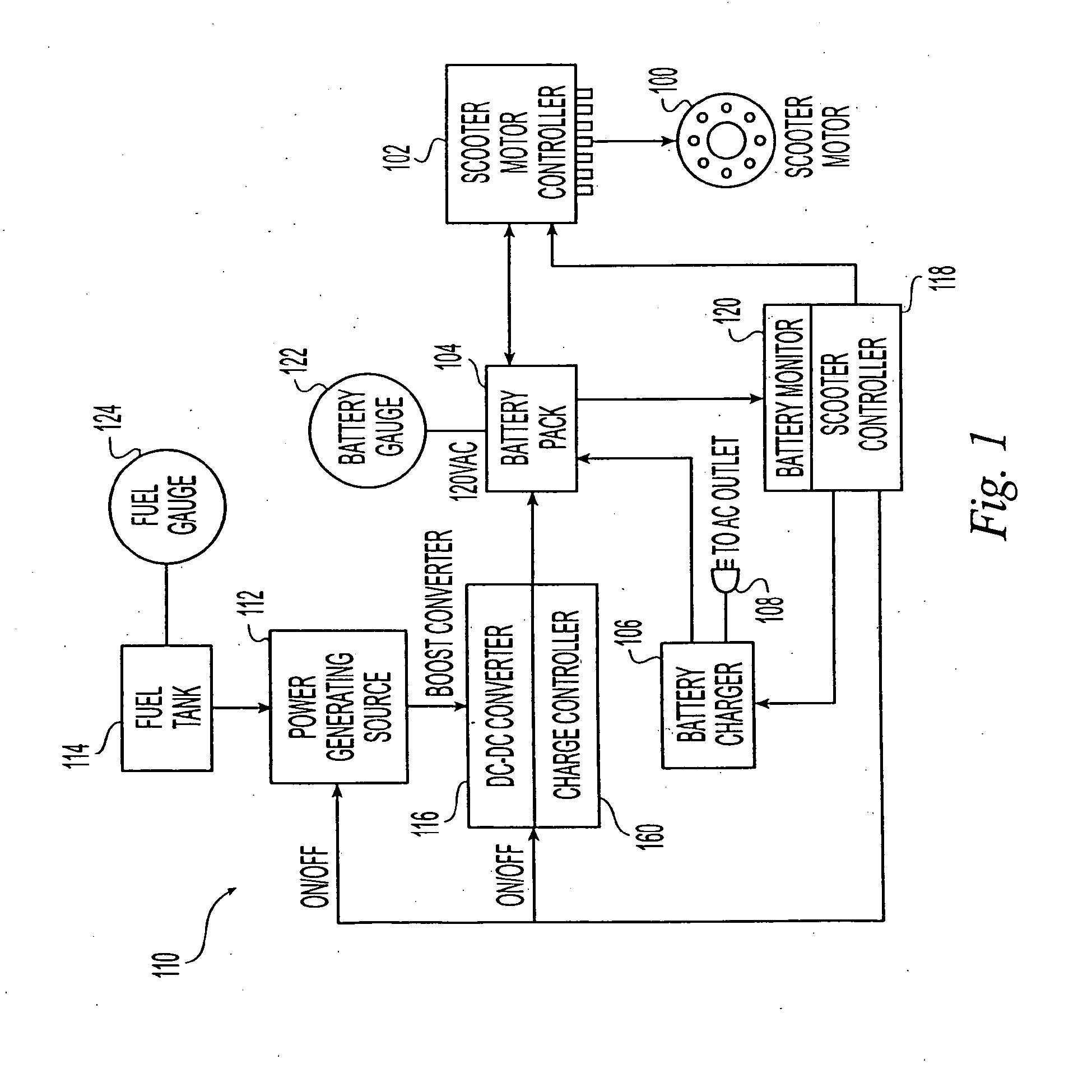 patent ep2301790a2