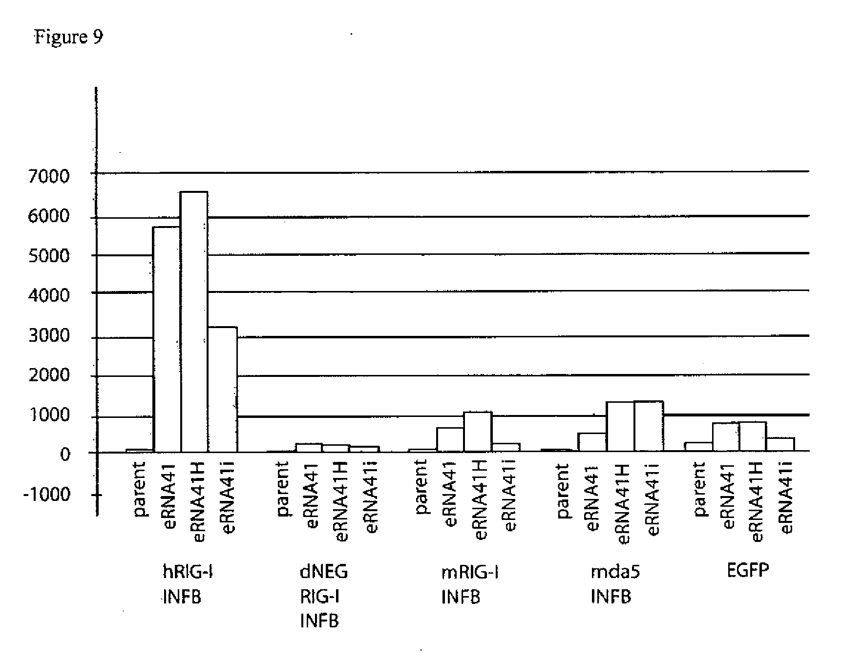 patent ep2333091a2 vectors and methods for genetic immunization