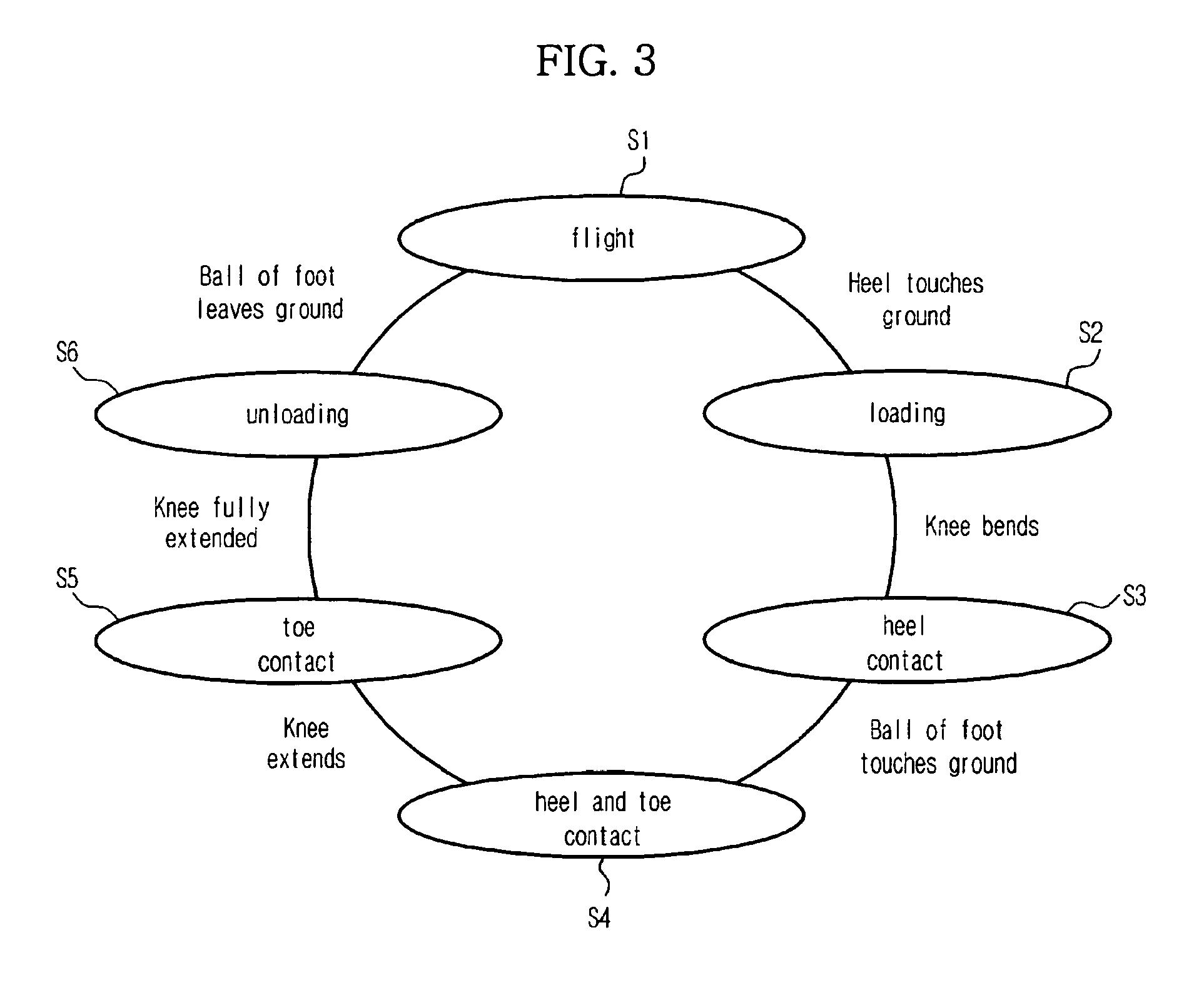 patent ep2347868b1 menschen hnlicher roboter und laufsteuerung daf r google patentsuche. Black Bedroom Furniture Sets. Home Design Ideas