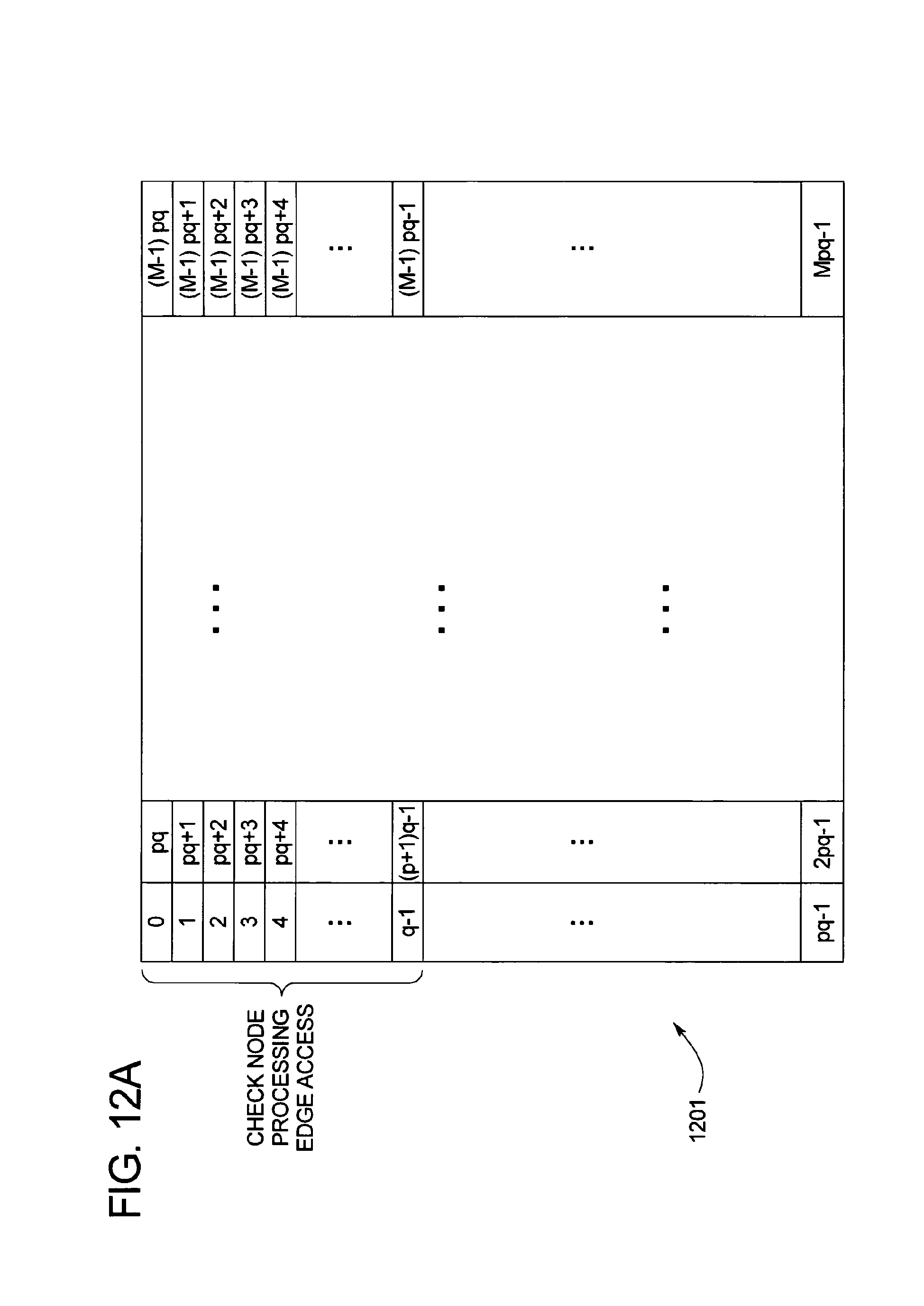 relationship between encoding storage and retrieval of memory