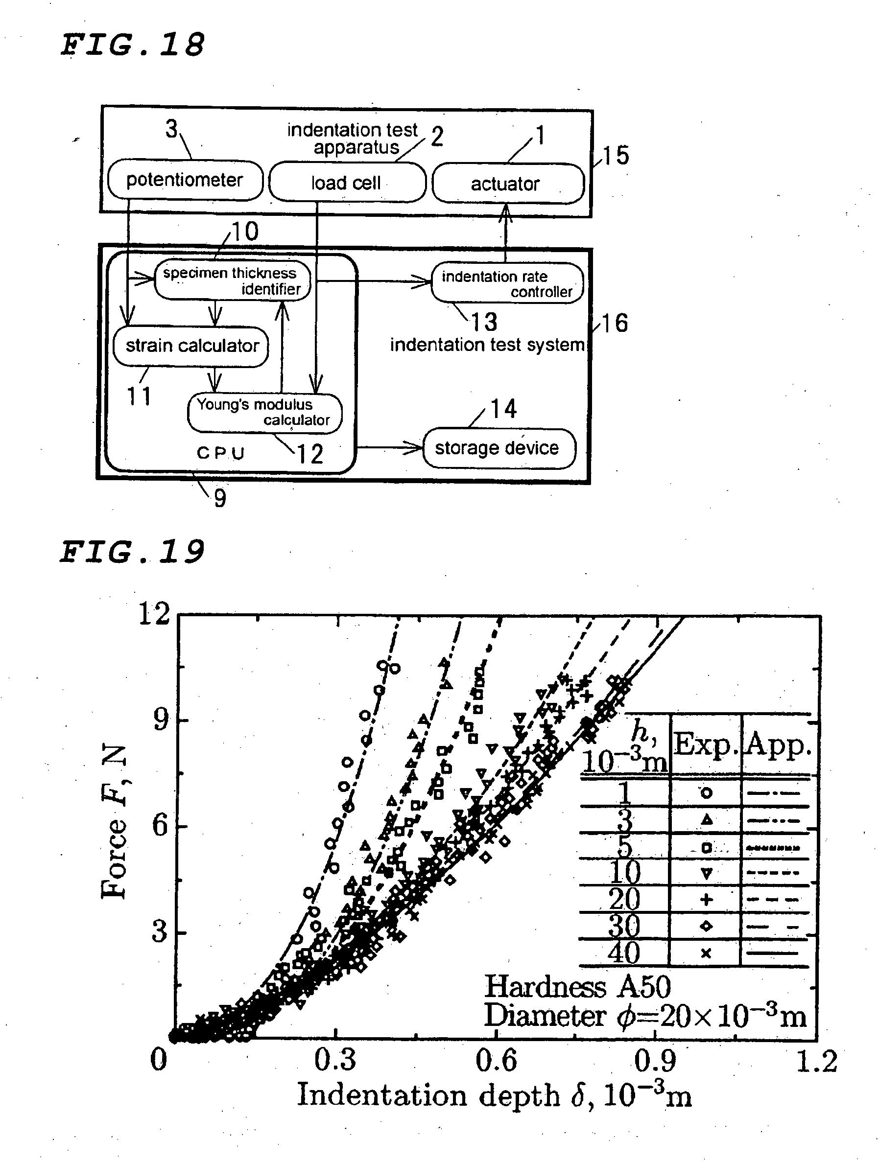 patent ep2390649b1 vertiefungstestverfahren und. Black Bedroom Furniture Sets. Home Design Ideas