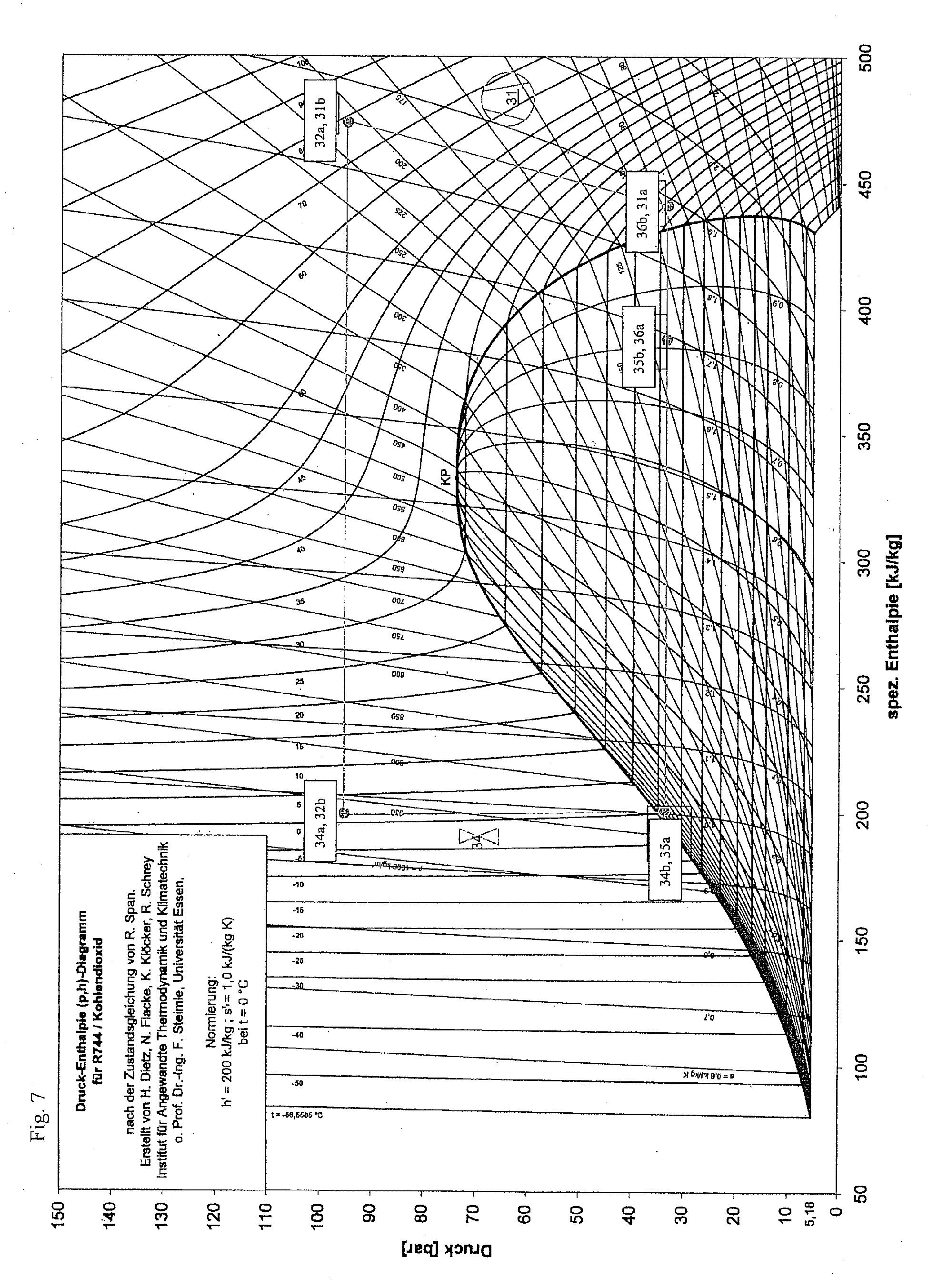 Colorful Ph Diagramm Gift - FORTSETZUNG ARBEITSBLATT - tsuhaan.info