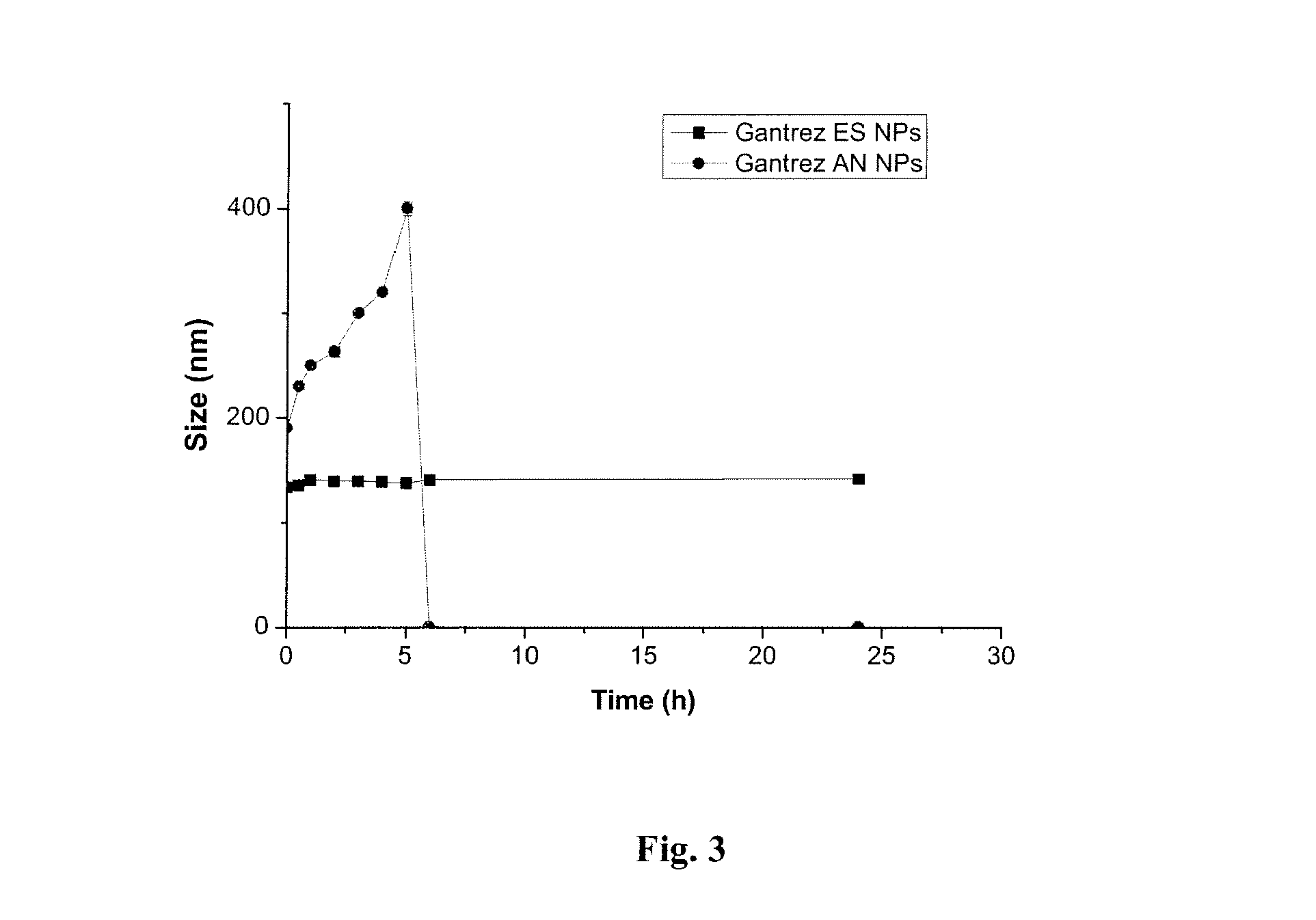 Patent Ep2510930a1 Nanoparticles Comprising Half Esters