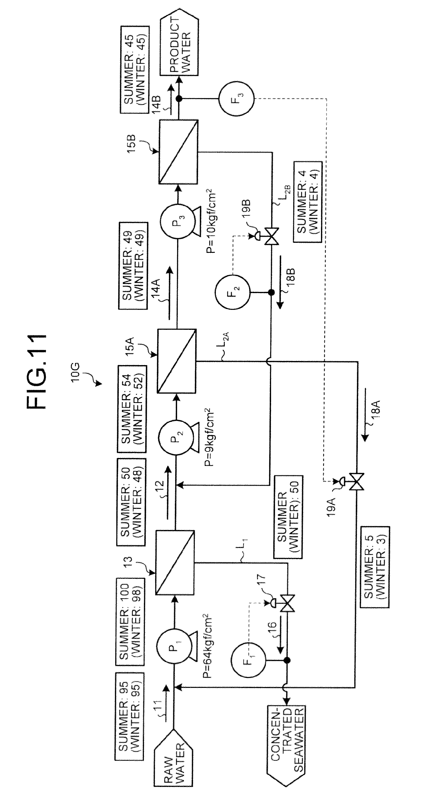 Patent EP A1 Water desalination device and water
