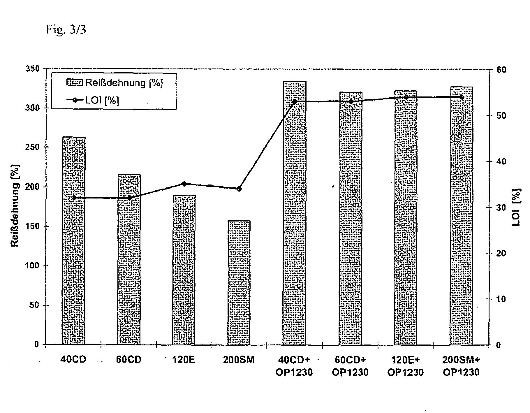 Großzügig Kabelisolationstypen Tabelle Galerie - Elektrische ...