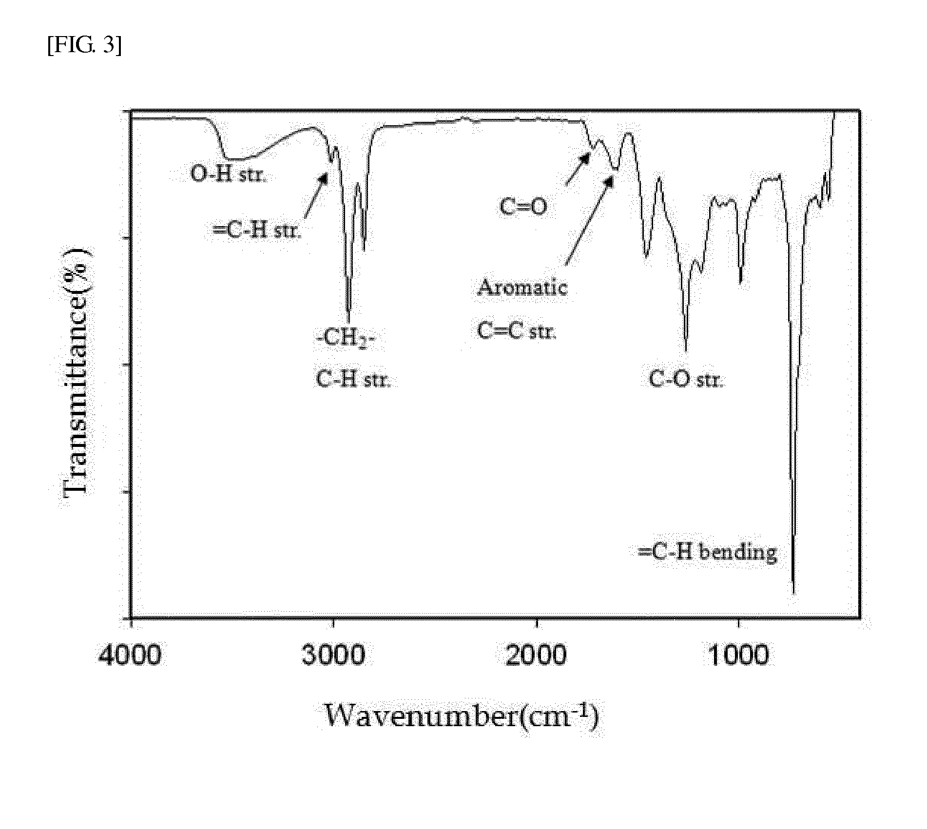 What is the IR absorption bands and NMR data of triphenyl methanol?