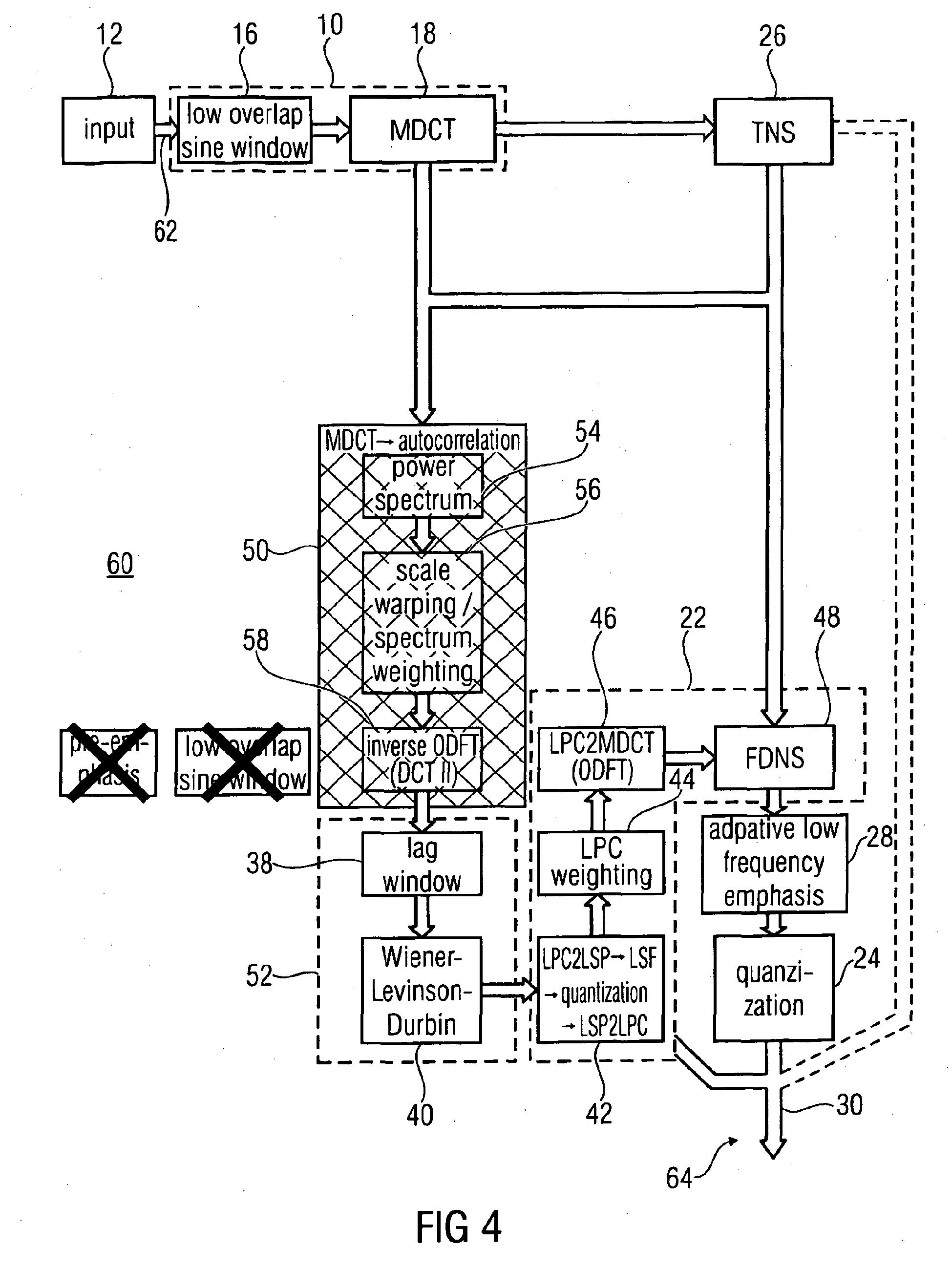 Autokorrelation Berechnen : patent ep2676266b1 auf linearer pr diktionscodierung ~ Themetempest.com Abrechnung