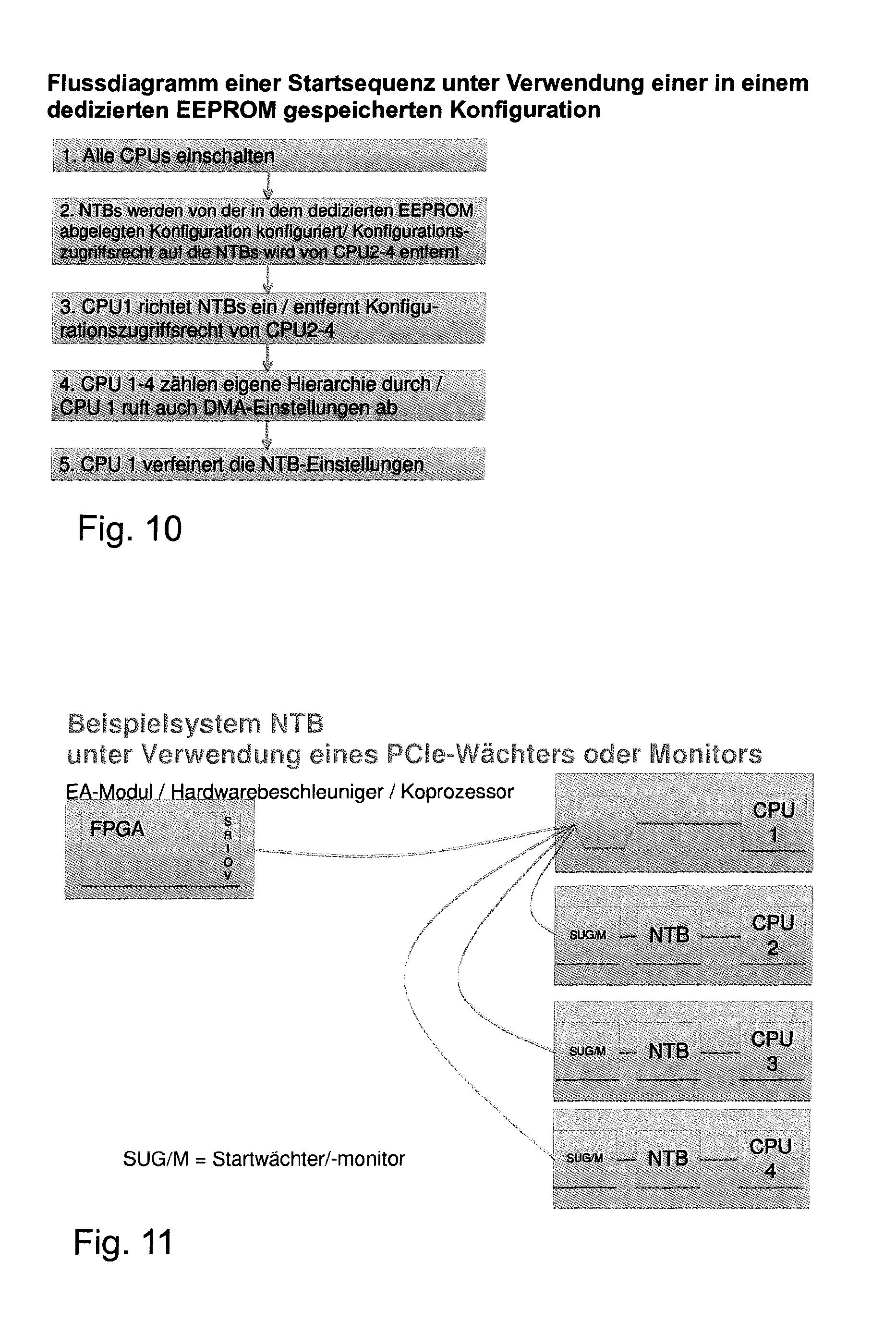 Patent EP2704022A2 - Rechnersystem - Google Patents