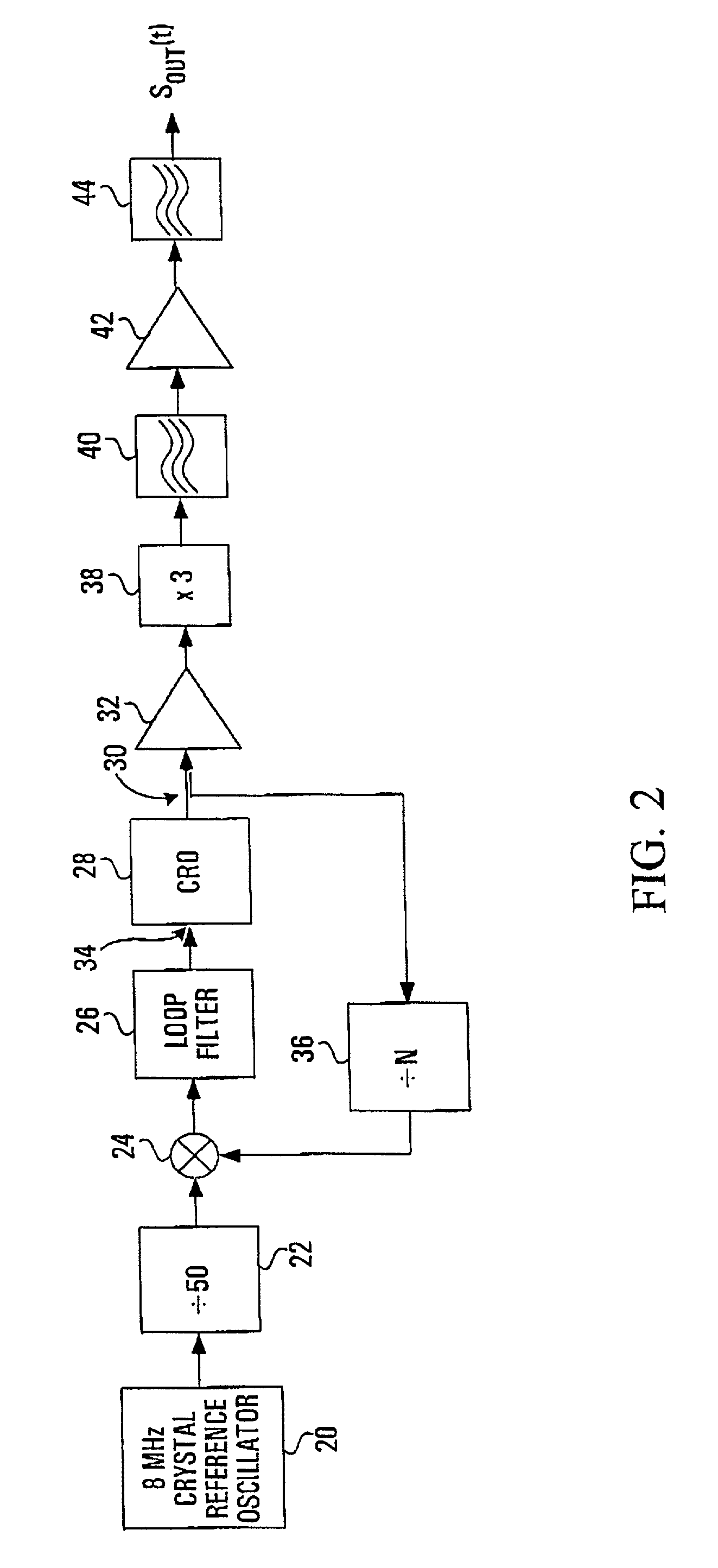 Patent Us20010004225 Oscillation Circuits Featuring