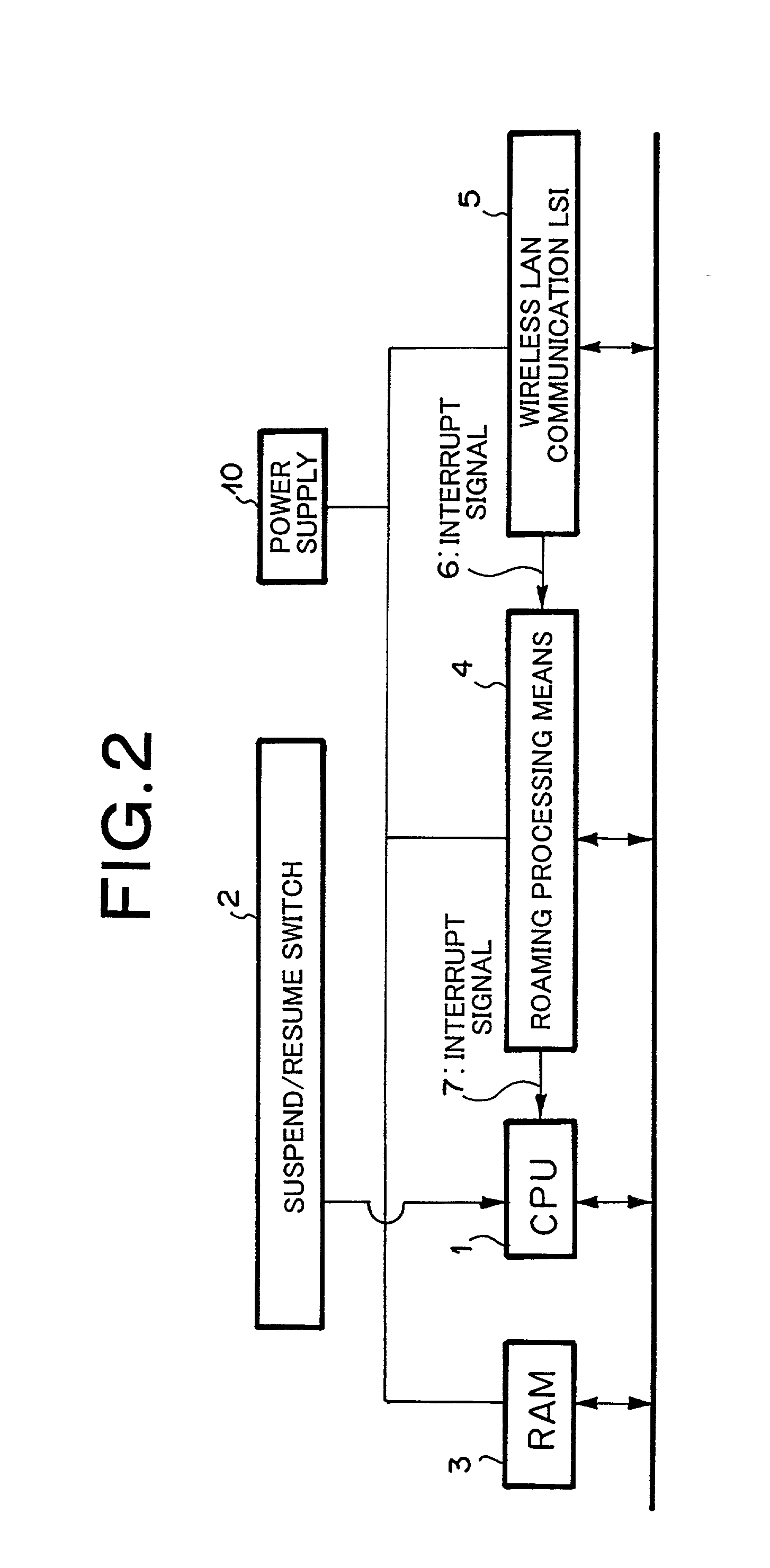 Patent Us20010004594 Power Management System For Use With Wireless Lan Diagram Drawing