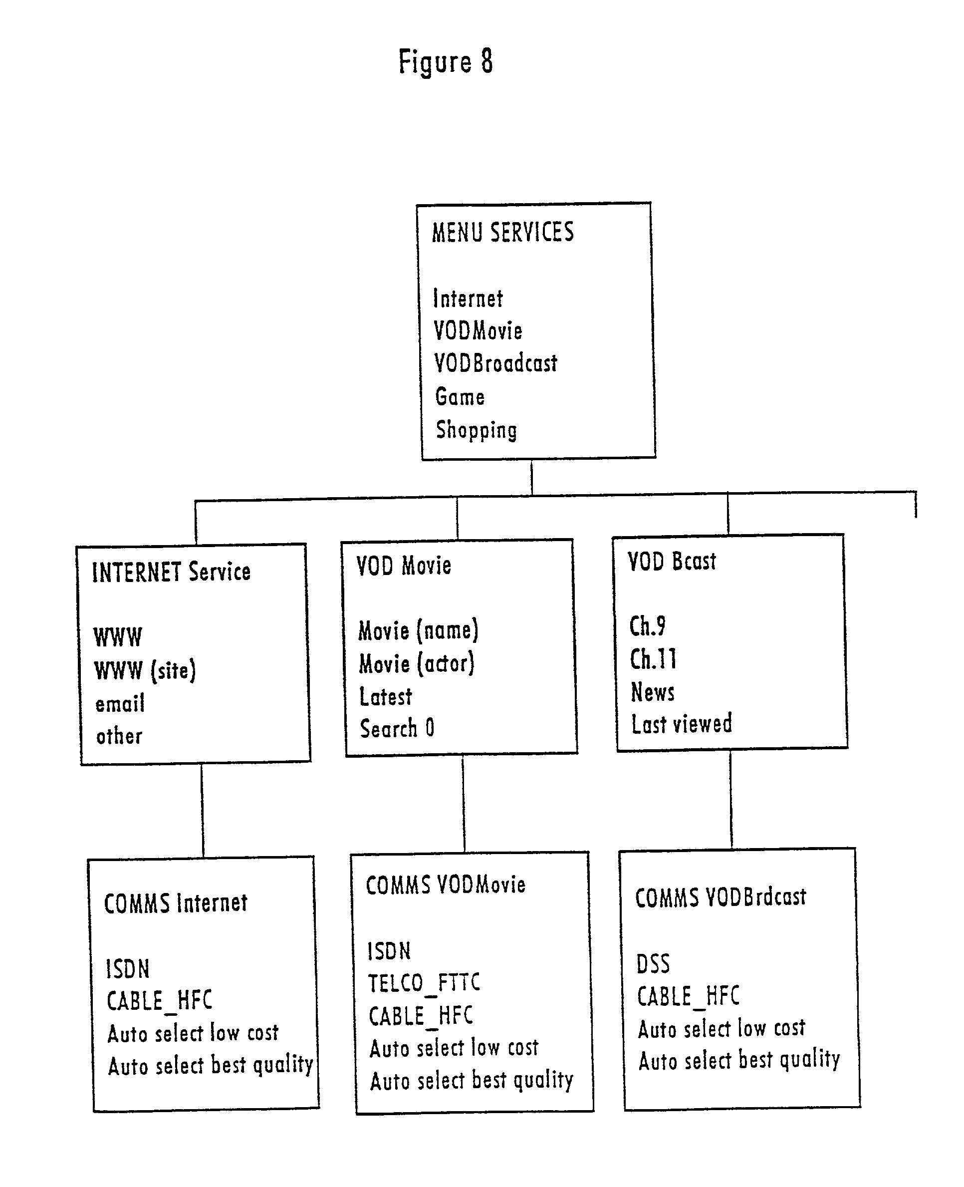 network interface units essay A network interface unit (niu) (sometimes called a 'network interface device') is a  device that serves as a common interface for various other devices within a.
