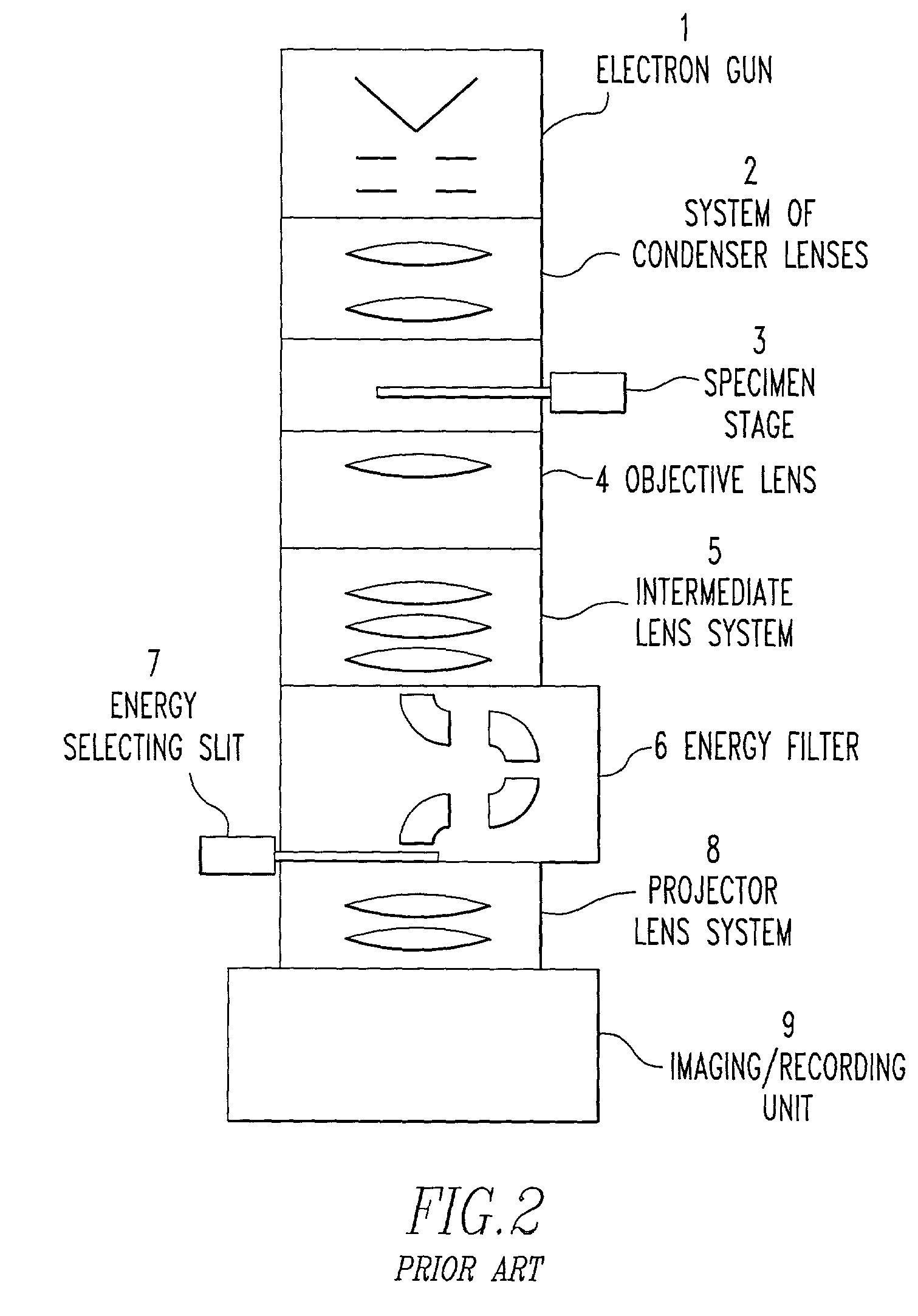 Patent US20010010358 - Transmission electron microscope equipped ... for Condenser Lens Projector  53kxo