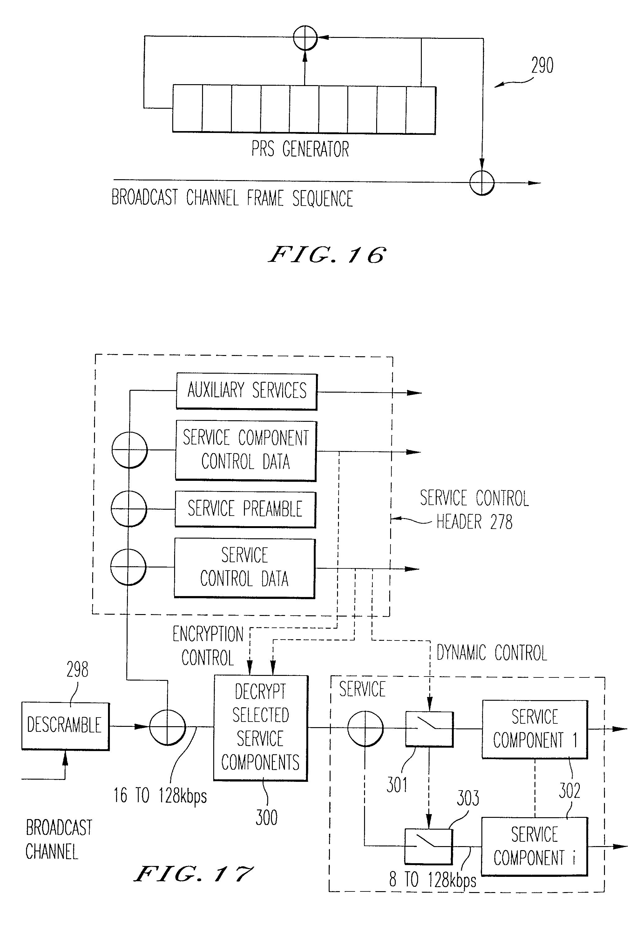 Patente US20010017849 - Signaling protocol for satellite direct ...