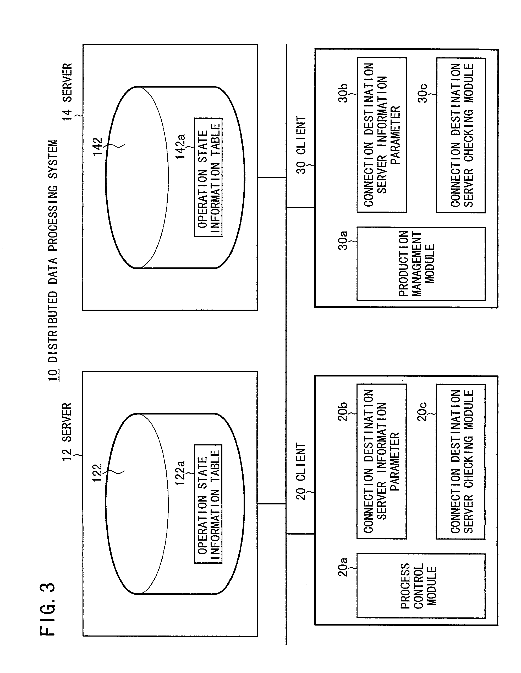 Data Processing System : Patent us  distributed data processing system