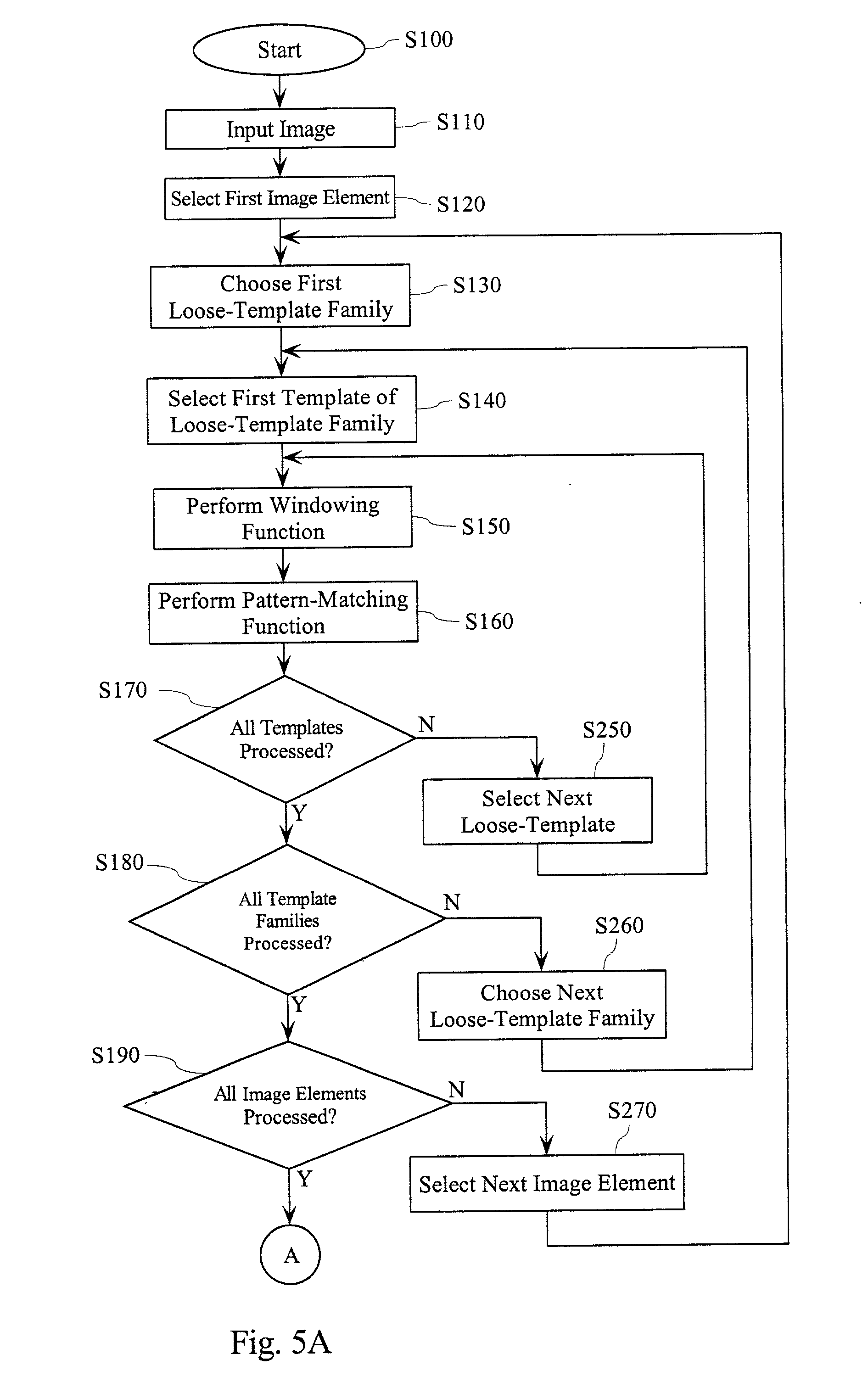 template matching in image processing - patent us20010038712 loose gray scale template matching