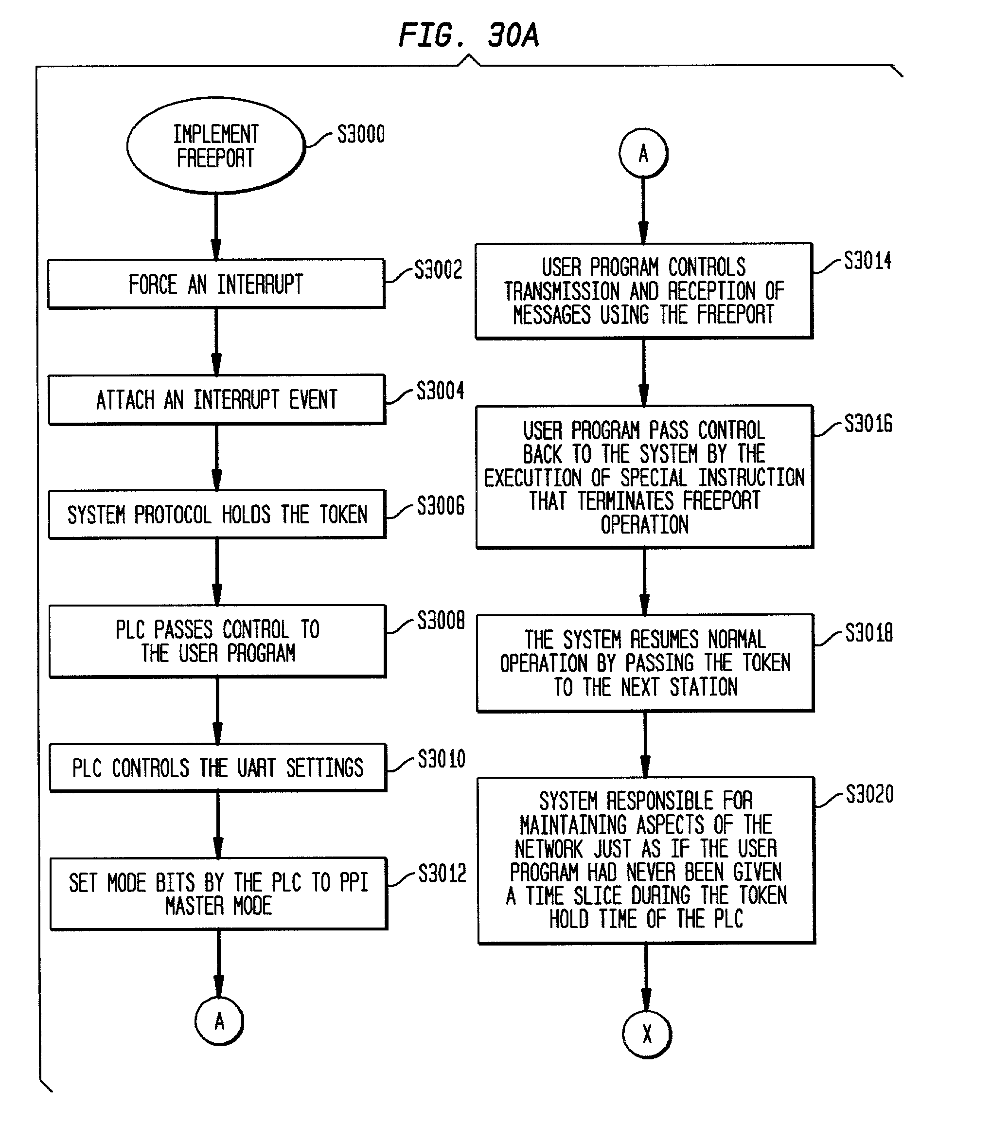 Patent US20010039649 - Programmable logic controller method, system ...