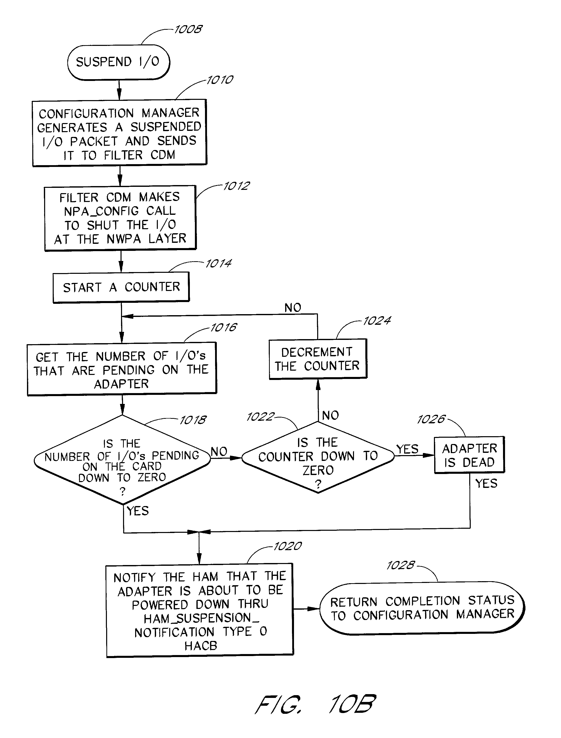 patent us20010052042 system and method for the add or swap of an Bar General Manager Job Description patent drawing