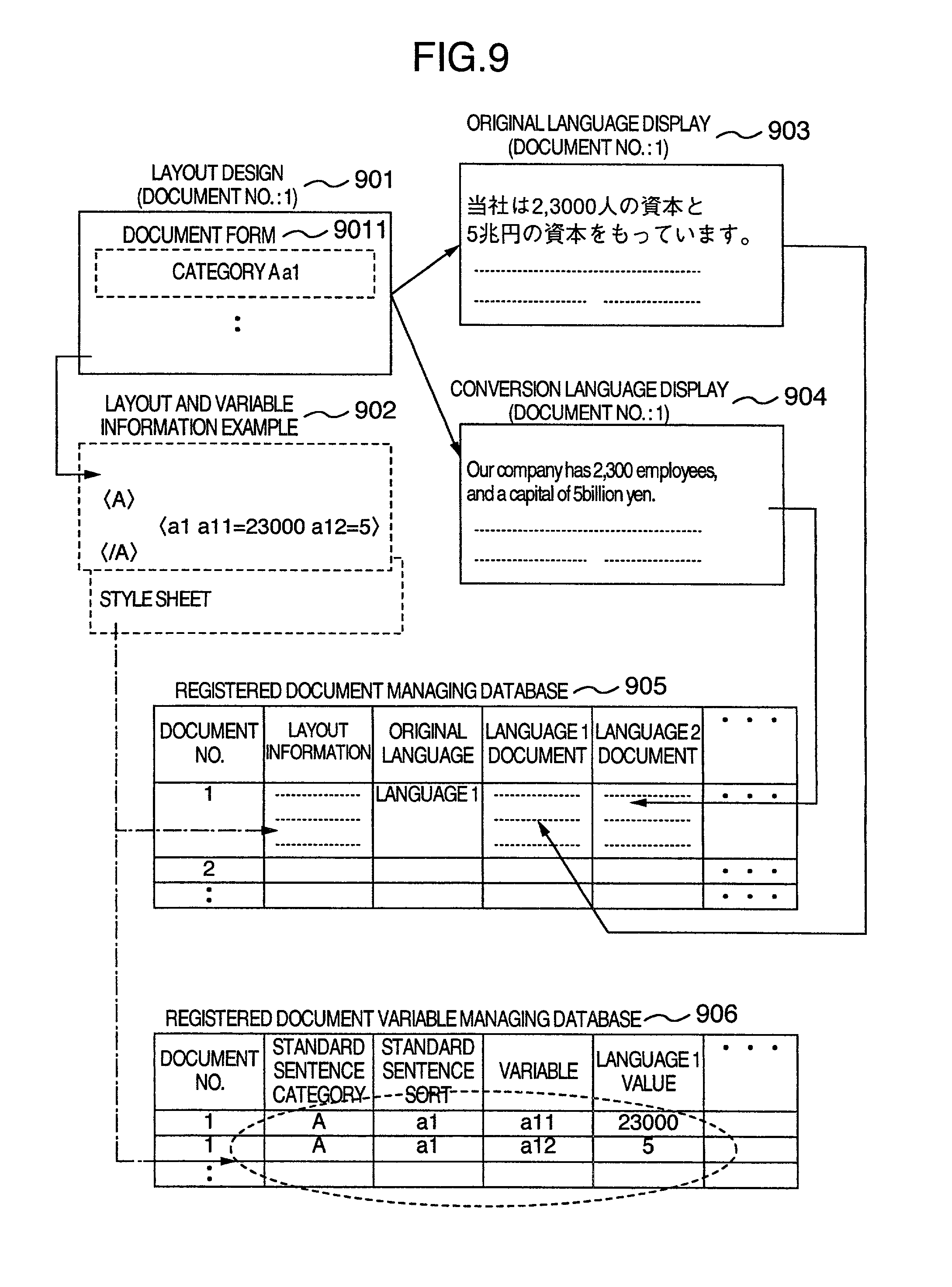 patent drawing - Multilingual Database Design