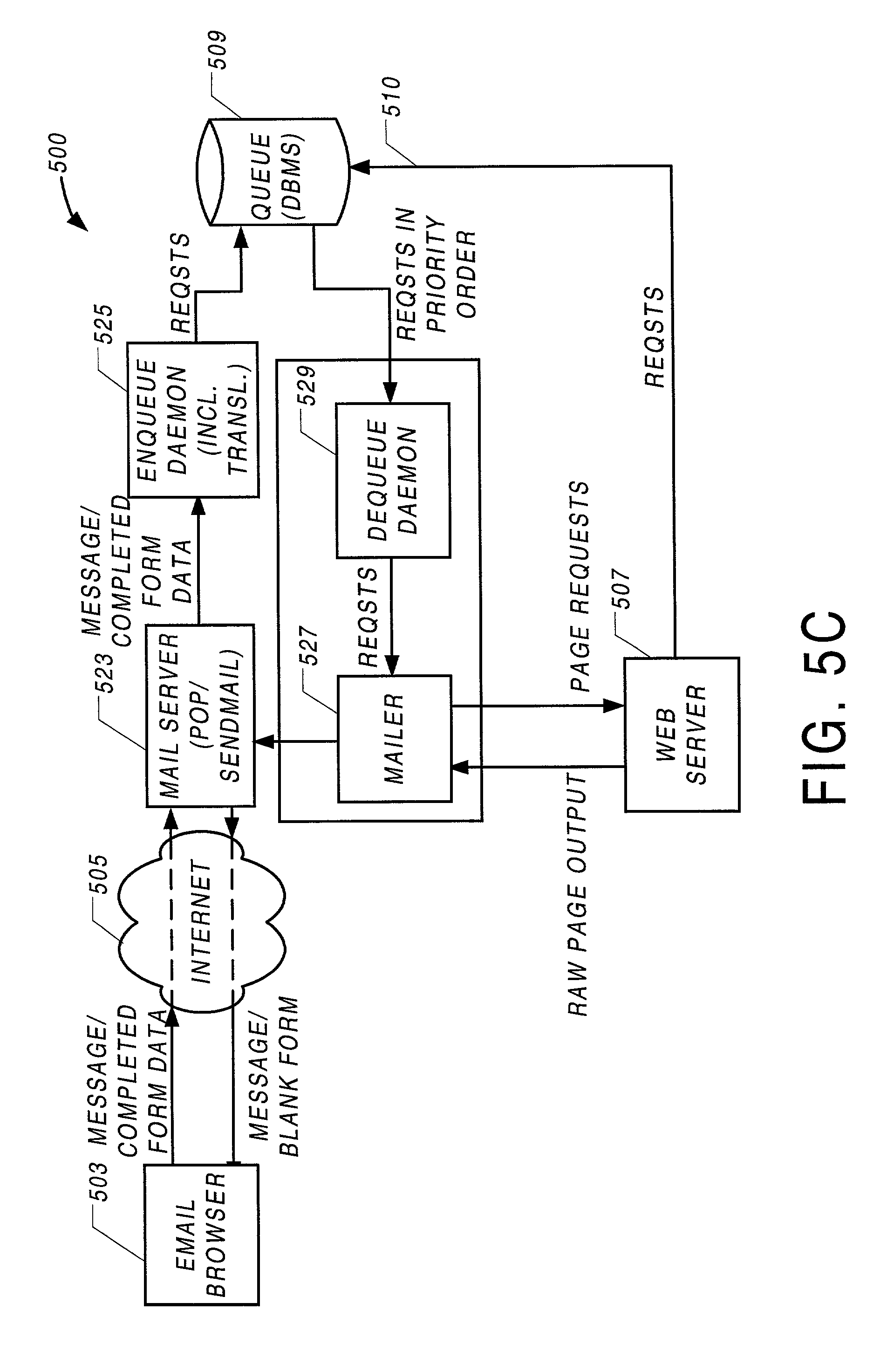 Patent Us20020010746 System Method Apparatus And Computer Diagram Of Web Browser Requesting A Page From Server Drawing