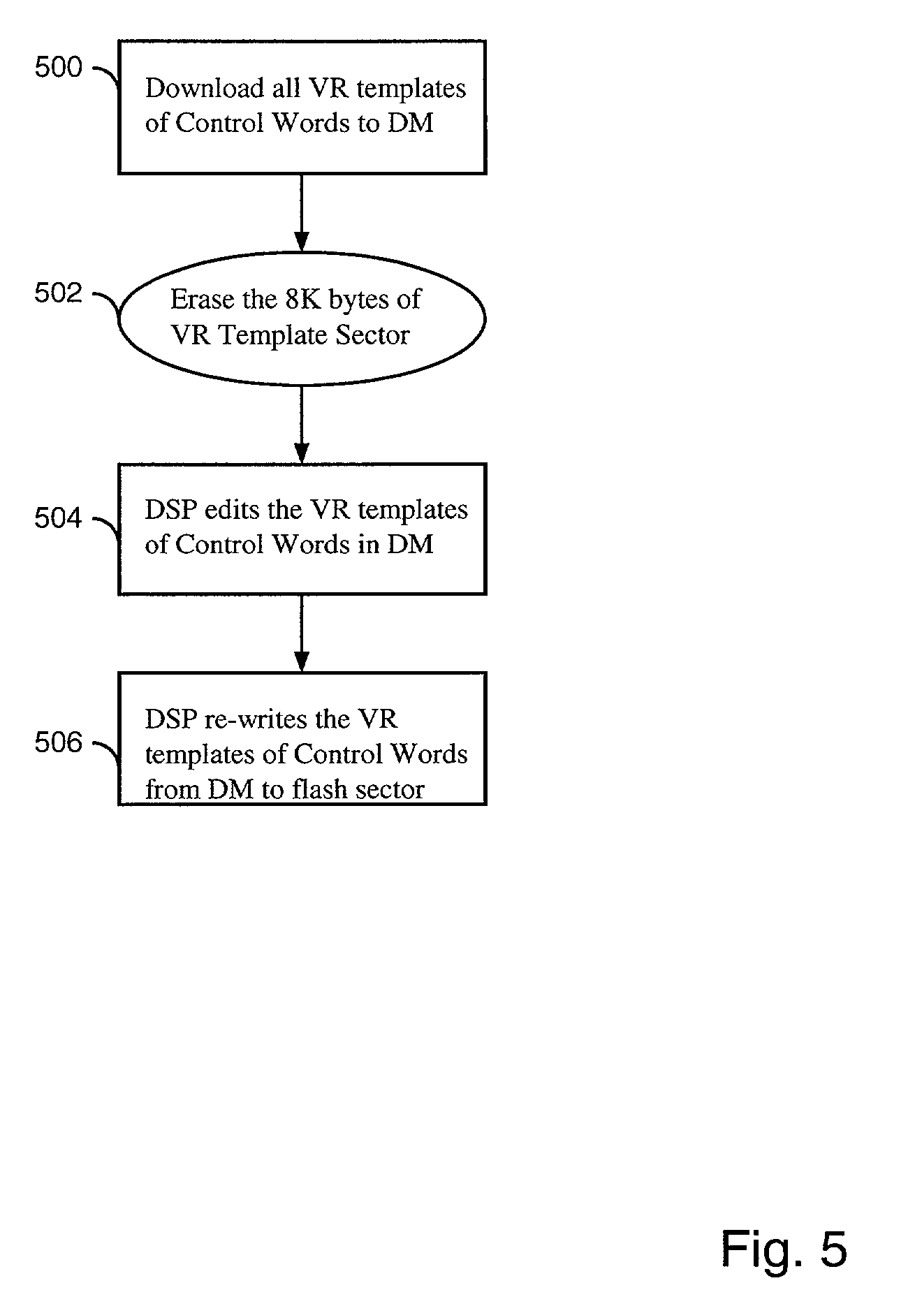 Patent US20020034971 - Data allocation for multiple