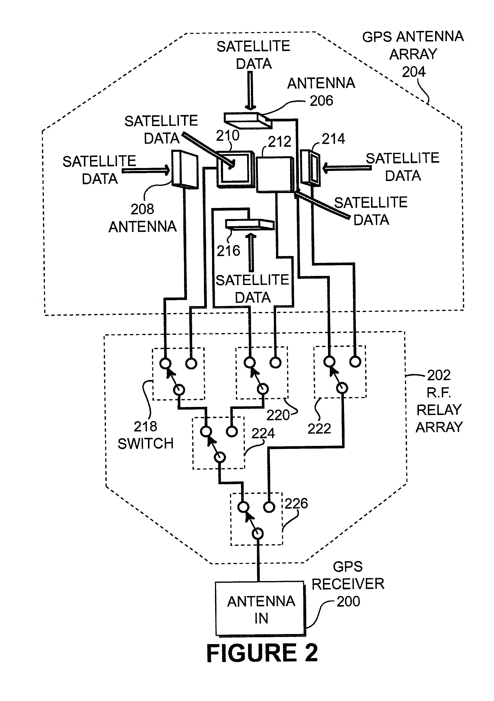 patent us20020044085 - gps antenna array