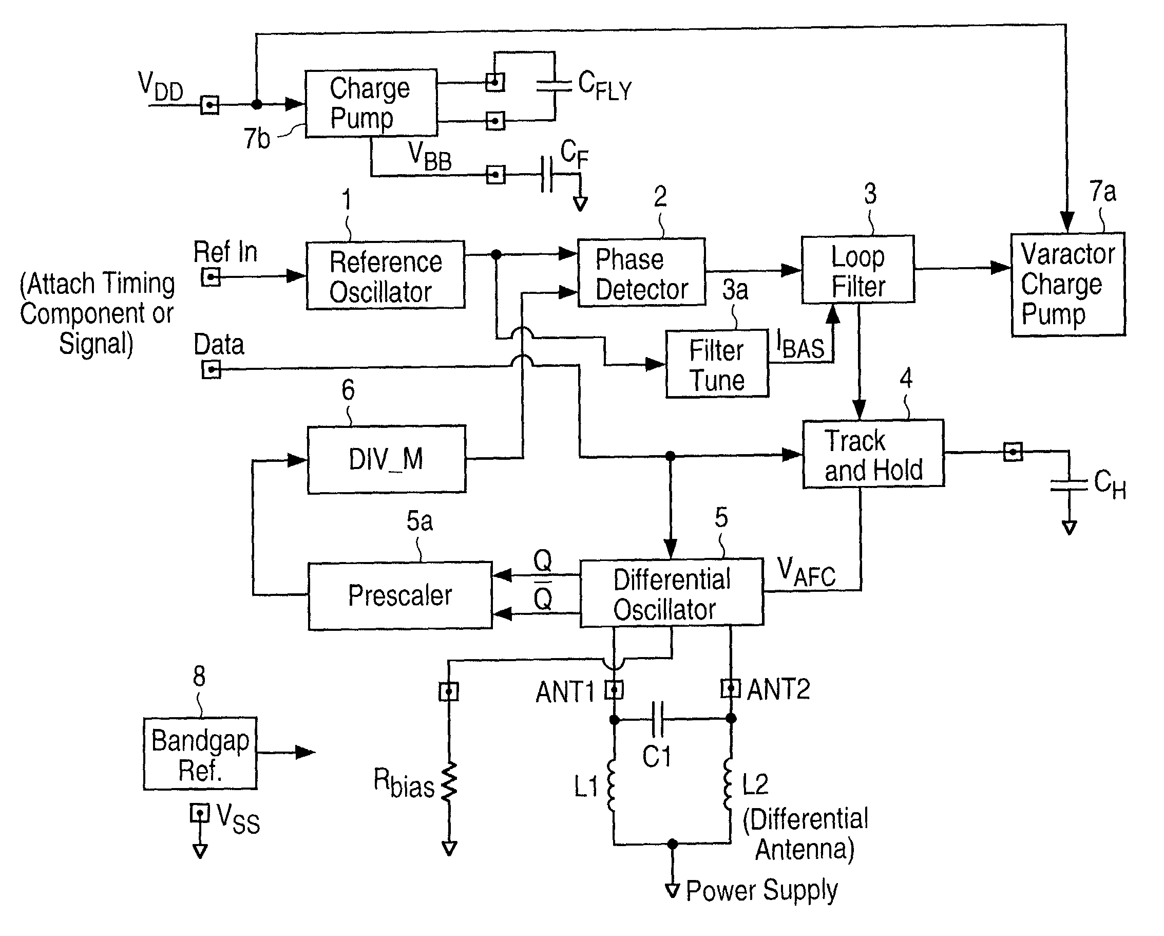 Patent Us20020049047 Fully Integrated All Cmos Am Transmitter With Single Chip Fm Circuit Diagram Drawing