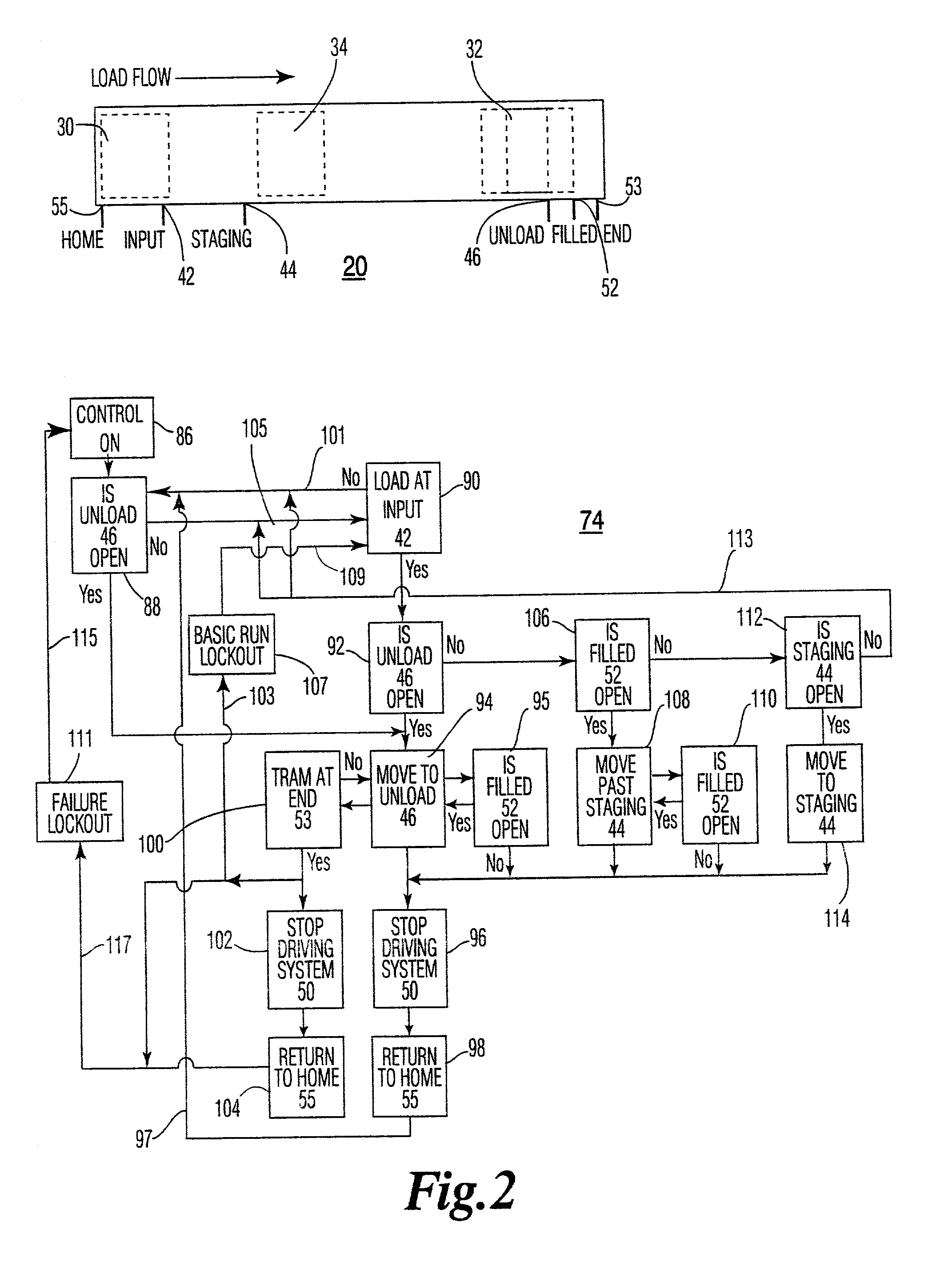 Tremendous Conveyor System Wiring Diagram Wiring Library Wiring Digital Resources Timewpwclawcorpcom