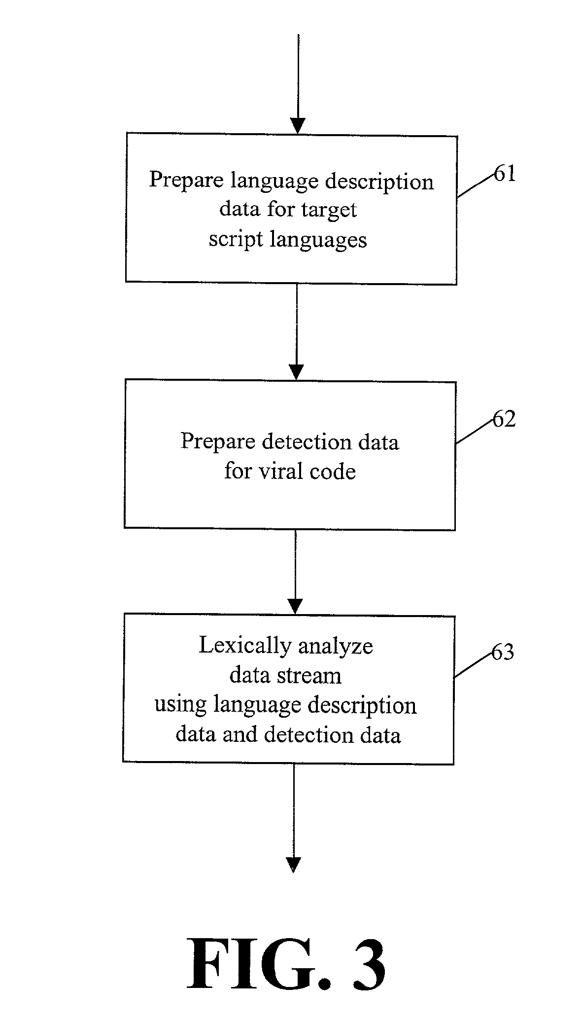 an analysis of the polymorphic and cloning computer viruses This paper presents self-mutating computer viruses as an emerging threat -polymorphic viruses are capable of changing its encryption key and static analysis static analysis detects viruses by analyzing the virus codes or infected files and.
