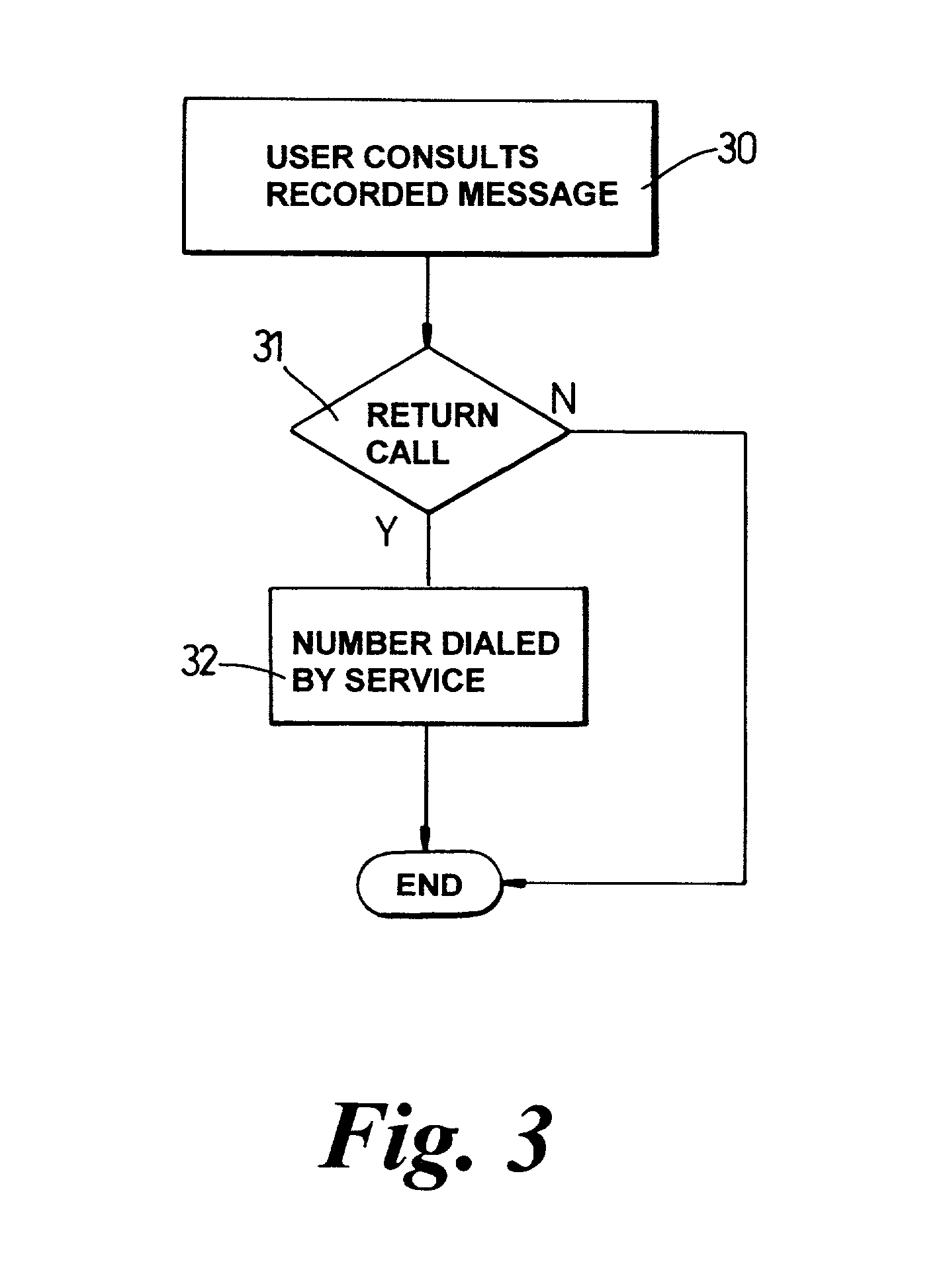 Patent US20020076013 - Auto call-back in a messaging system