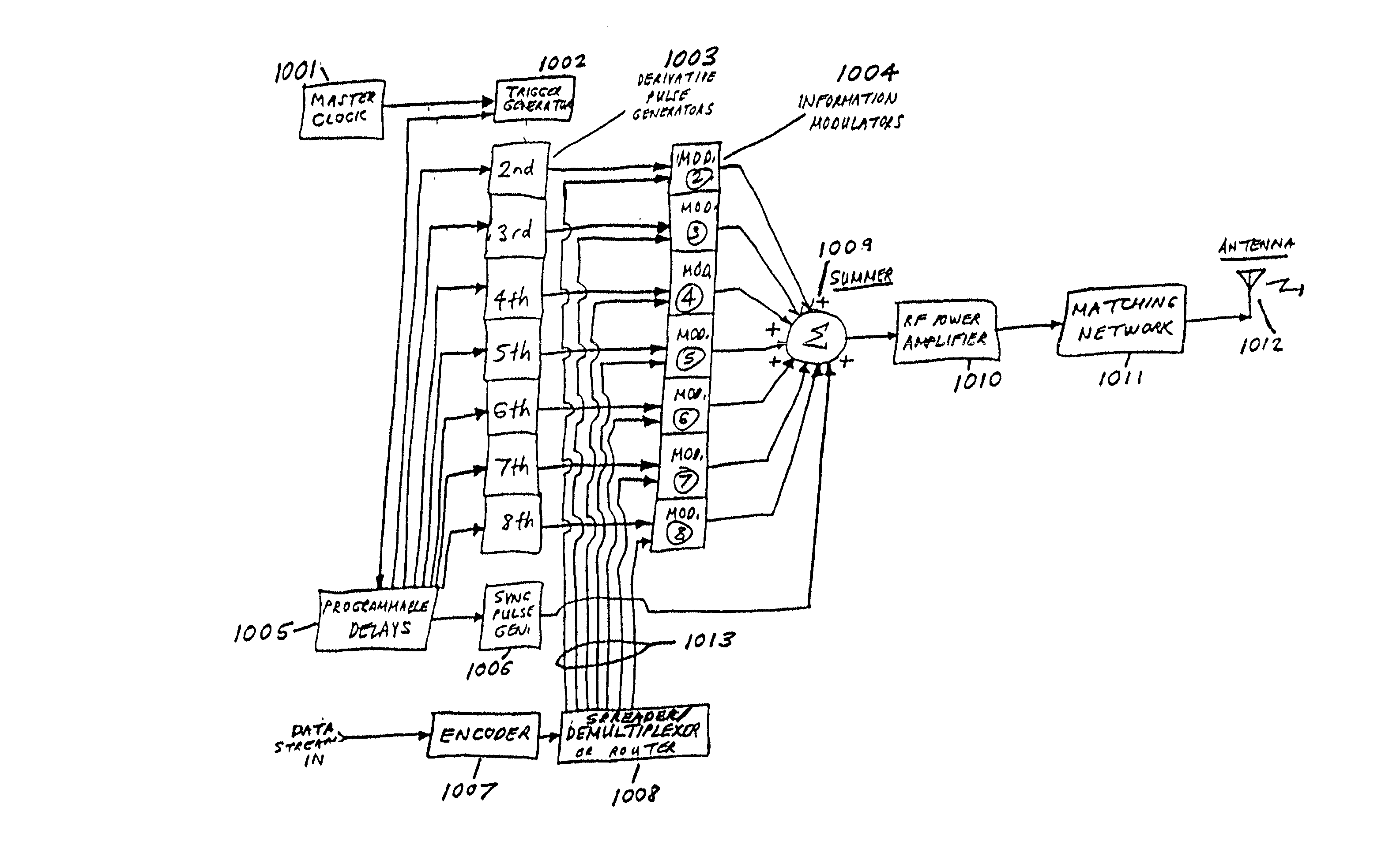 2 bit architectures harmful The basic of the x86 architecture in intel 8086 and intel 286 processors and the fs and gs registers were introduced into the intel 32 bit architecture.