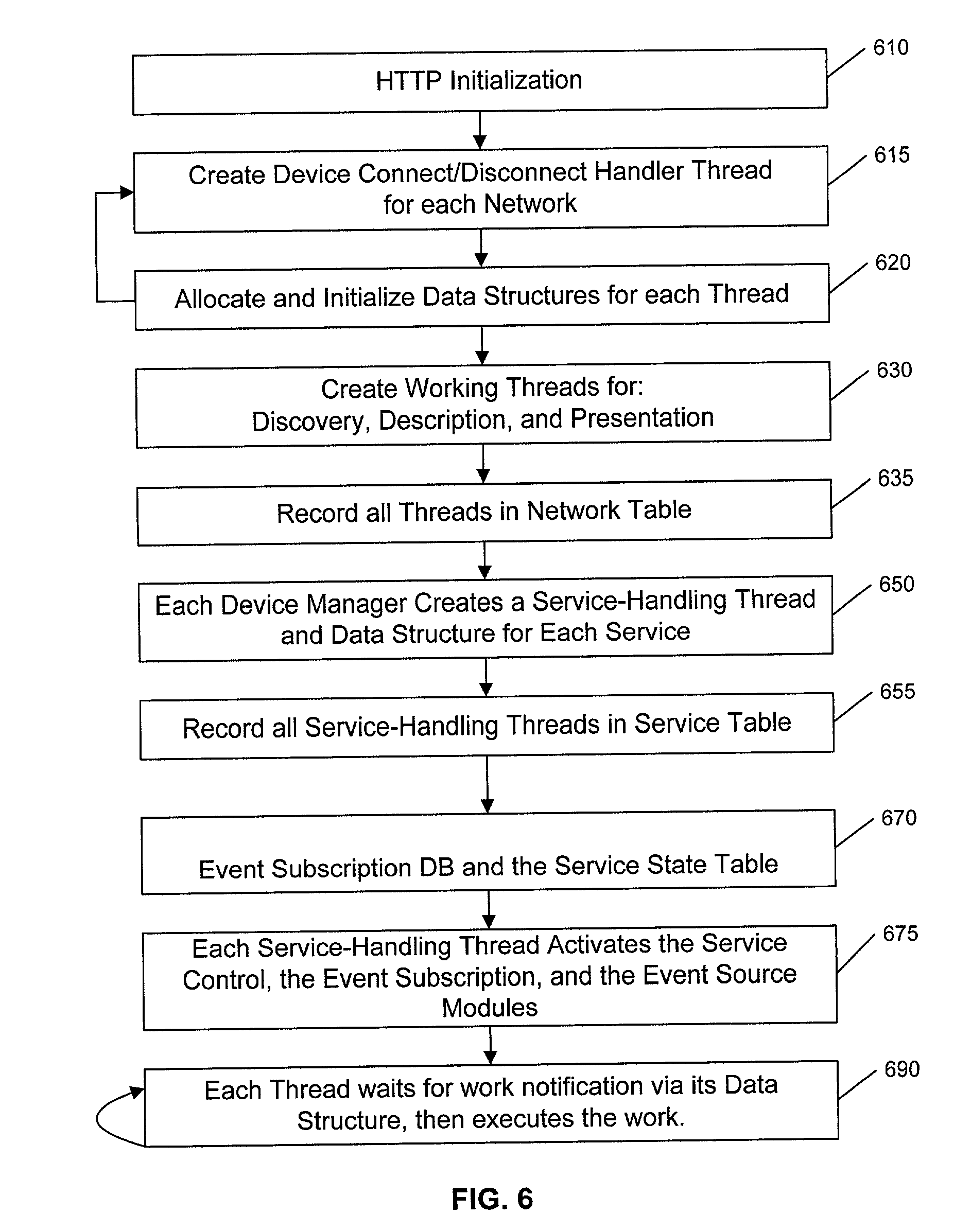 patent us20020083143 upnp architecture for heterogeneous On architecture of homerf