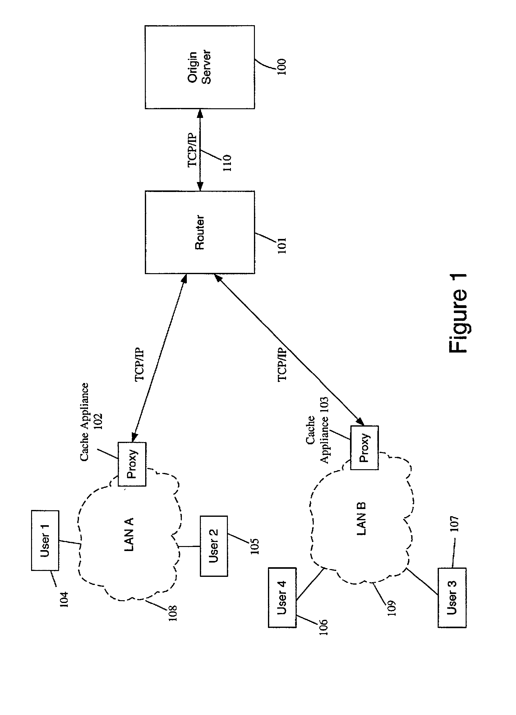 t1 cable diagram wiring diagram database Cat5 Cable Wiring t1 rj 48 pinout wiring diagram database fiber cable diagram t1 cable diagram