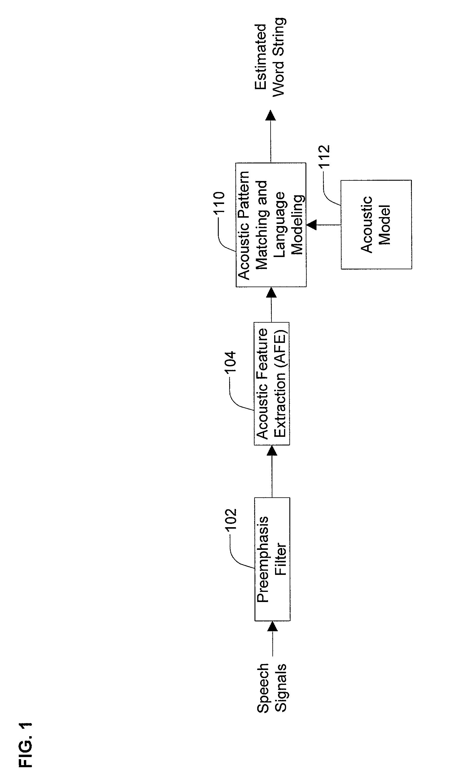 patent us20020103639