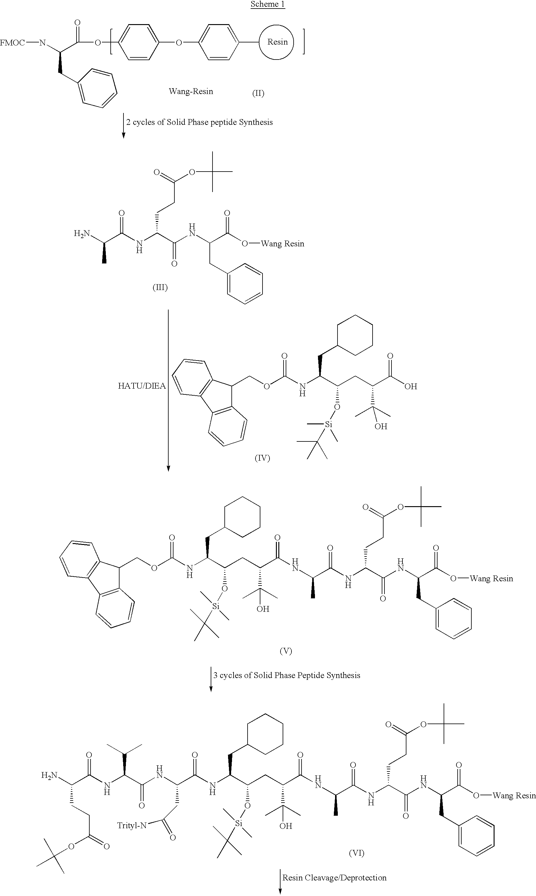 solid phase peptide synthesis thesis I understand that my thesis will become part of the permanent the scheme of solid phase peptide synthesis 38 32 the removal of the fmoc group by 0.