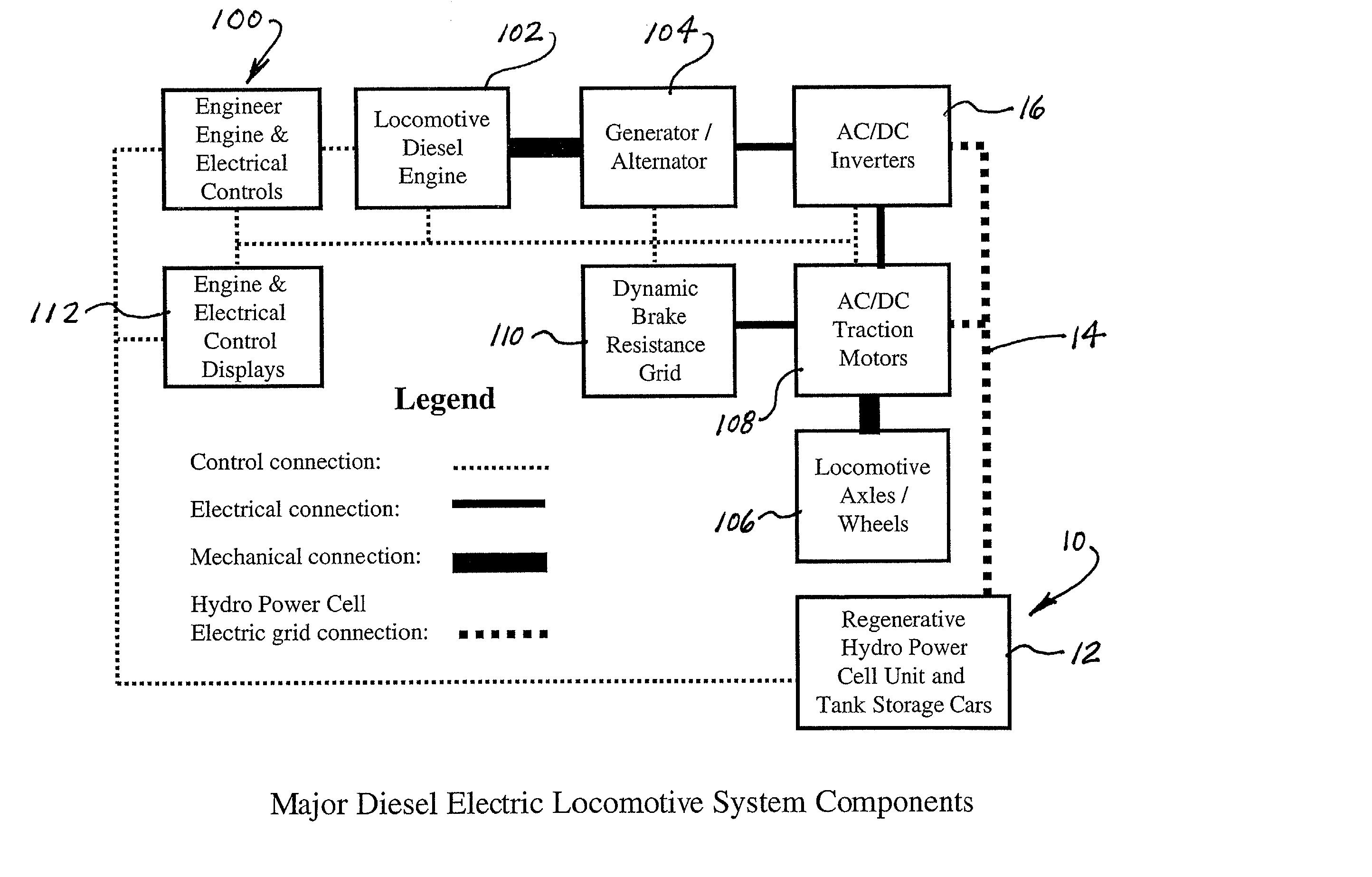 Patent Us20020117857 Diesel Electric Regenerative Hydro Power Cell Dynamic Braking Resistor Wiring Diagram Drawing